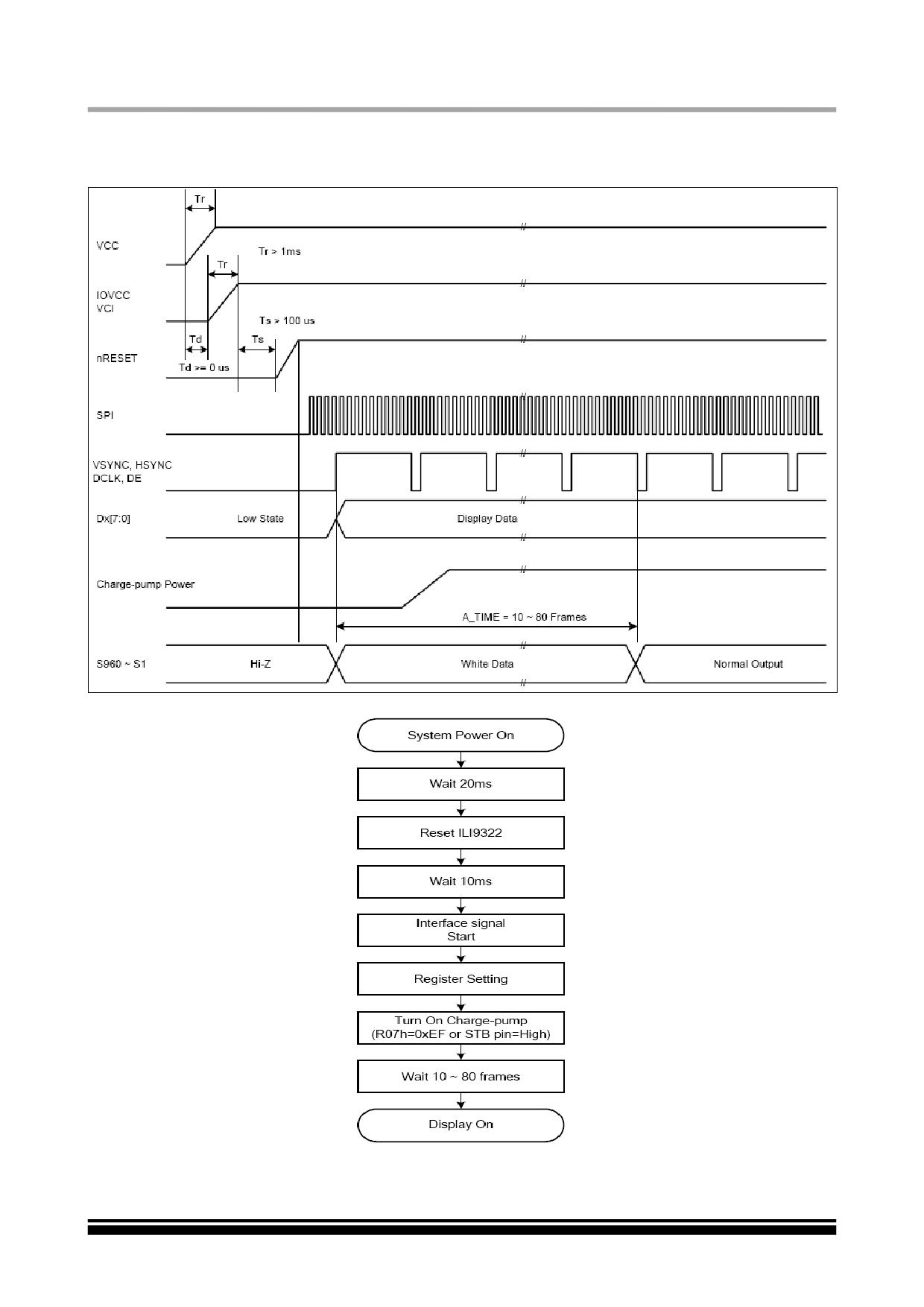 I3505-6HMT3224A arduino