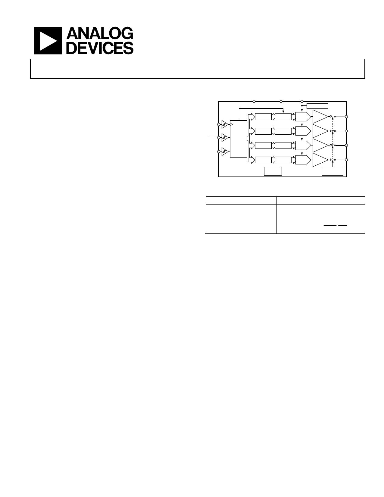 AD5664R Hoja de datos, Descripción, Manual