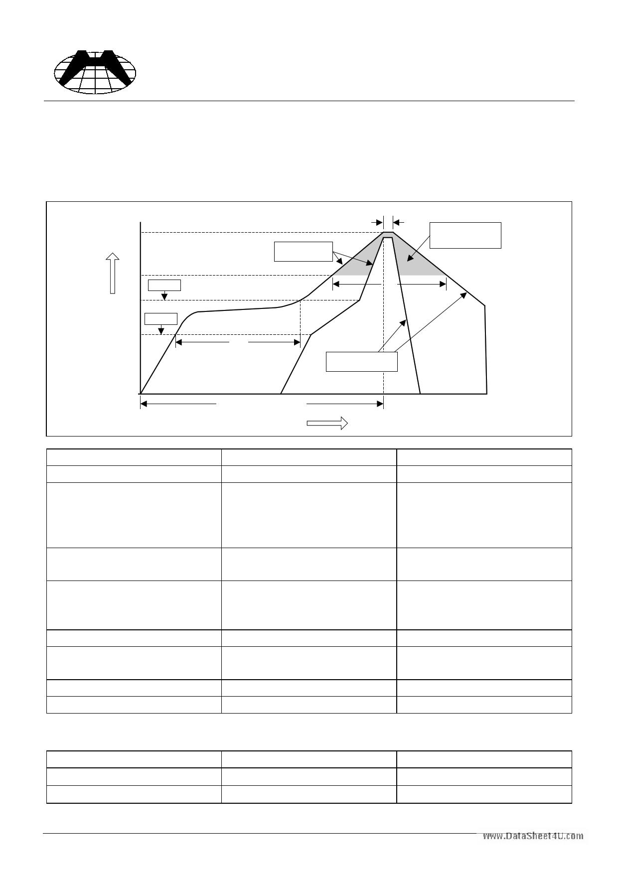 H03N60 pdf