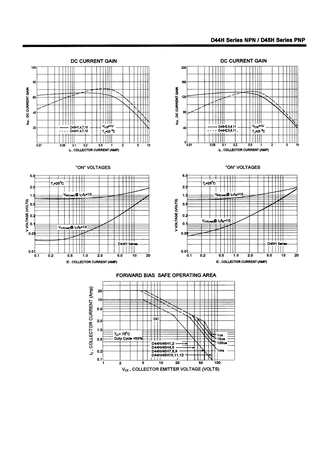 D45H1 pdf, ピン配列
