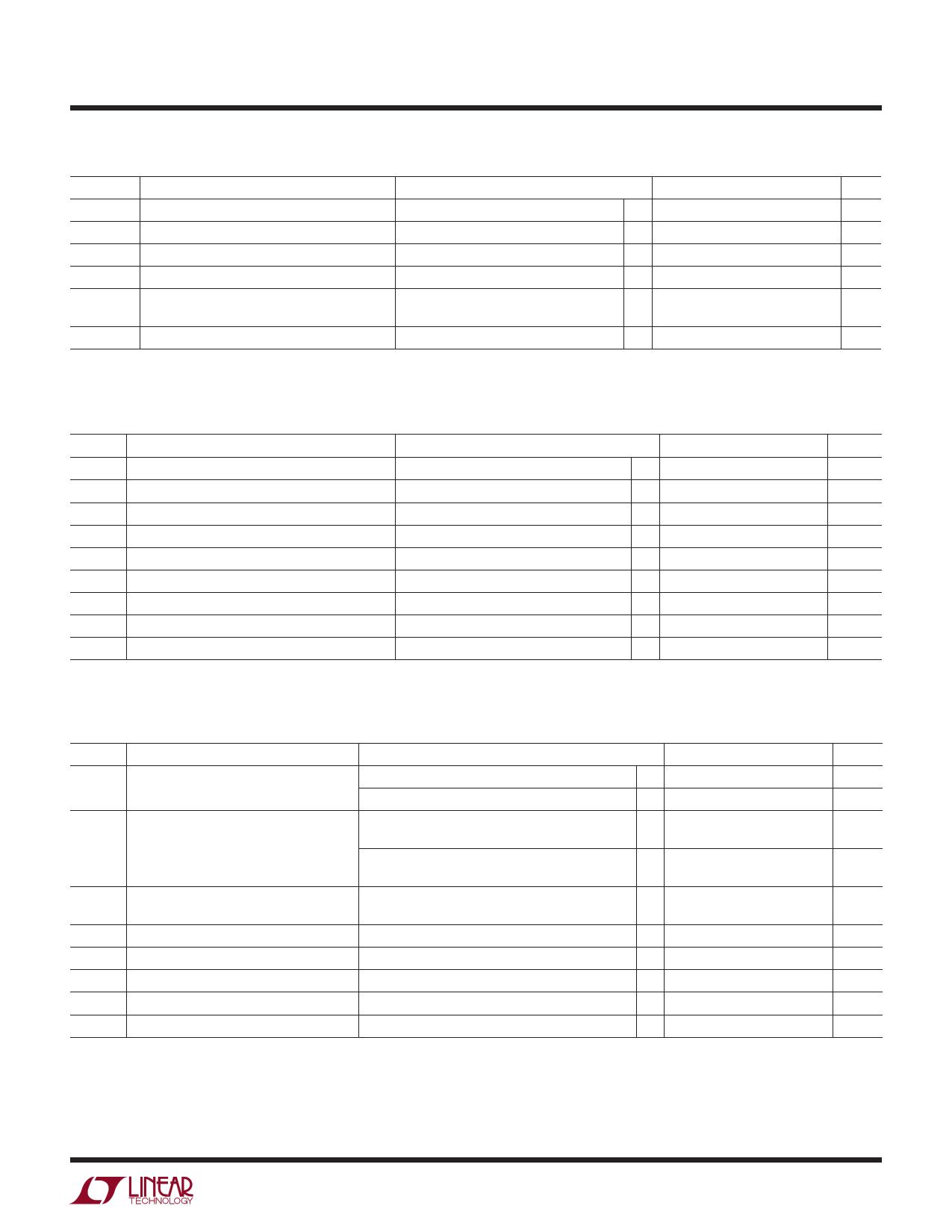 LTC2368-16 pdf, ピン配列