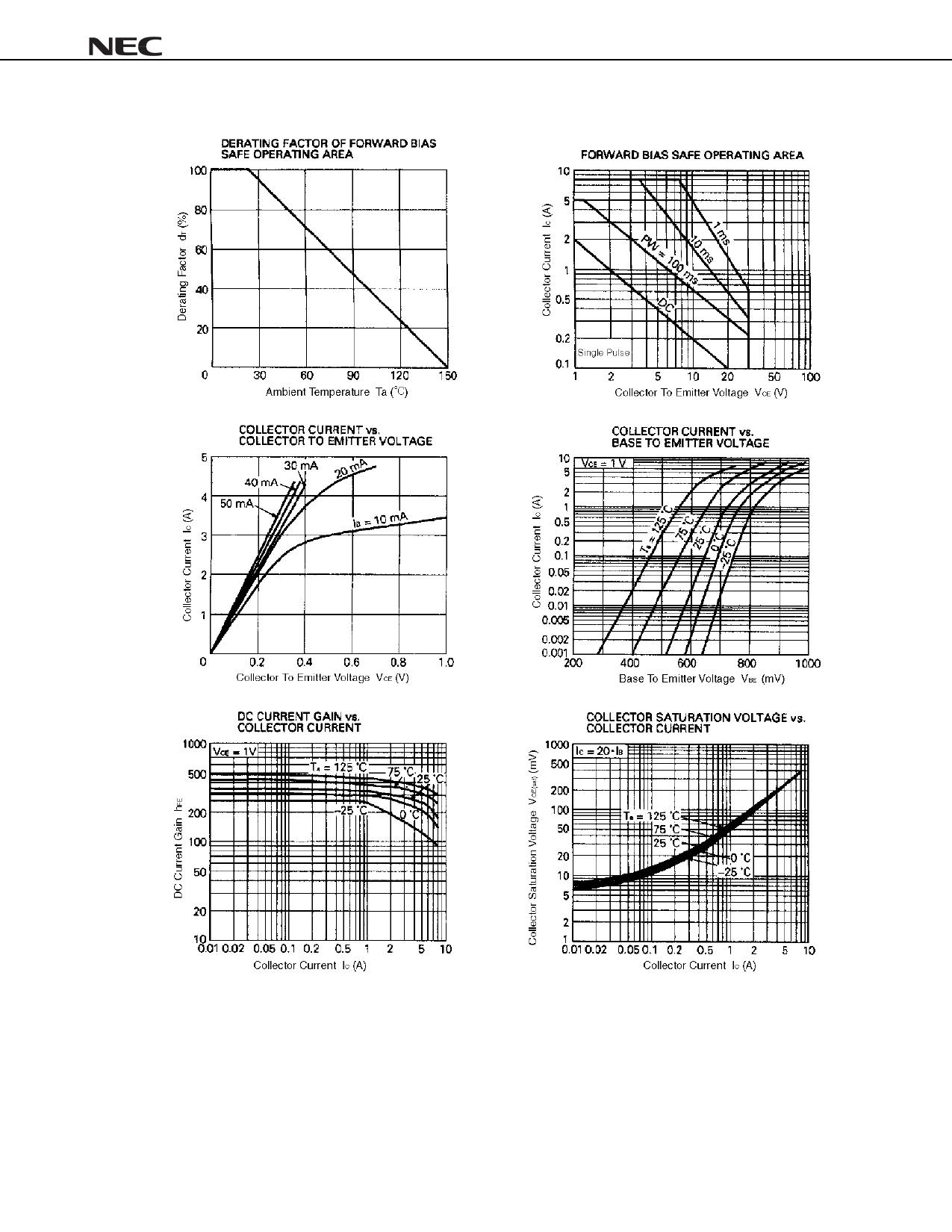 D2402 pdf, 電子部品, 半導体, ピン配列