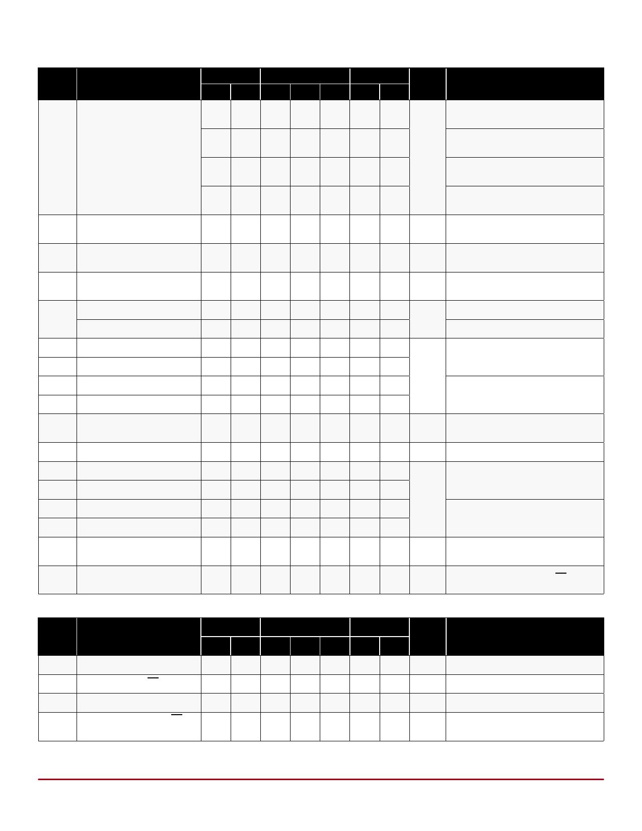 HV20822X pdf, ピン配列