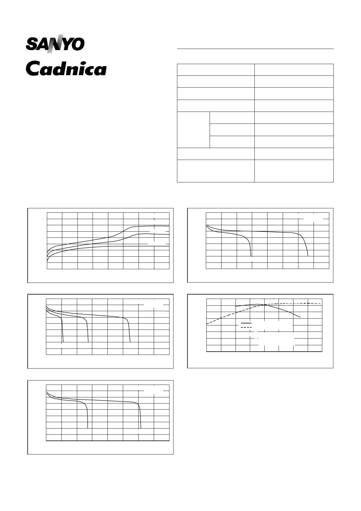 N-3U Hoja de datos, Descripción, Manual