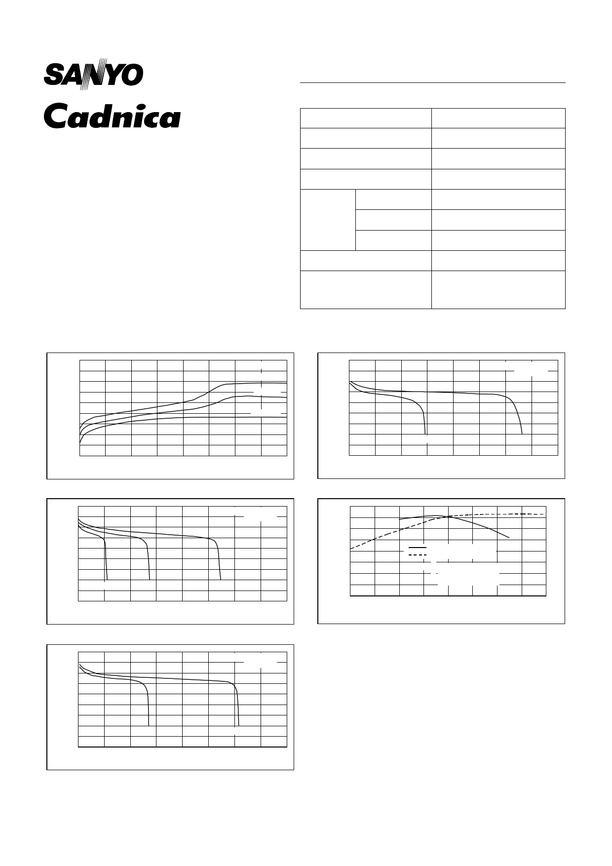 N-3U دیتاشیت PDF