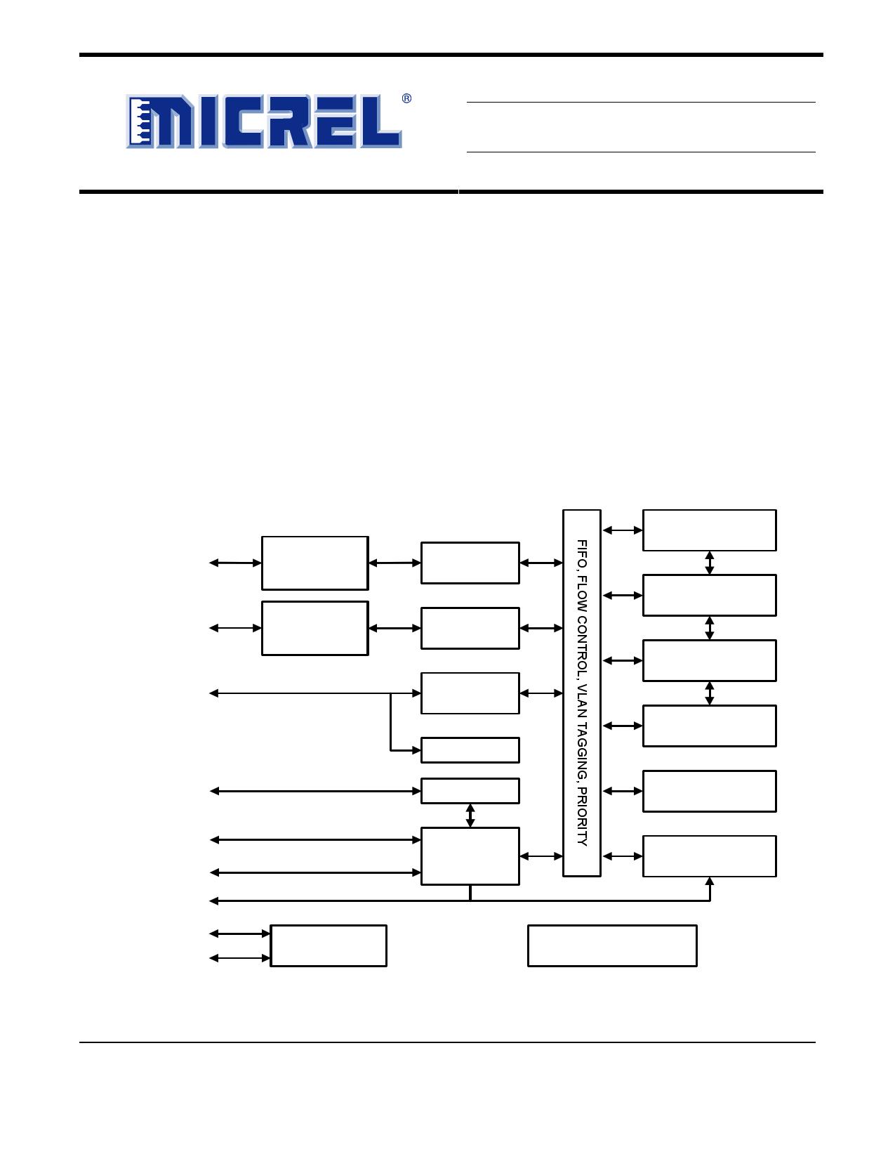 KSZ8893MBL دیتاشیت PDF