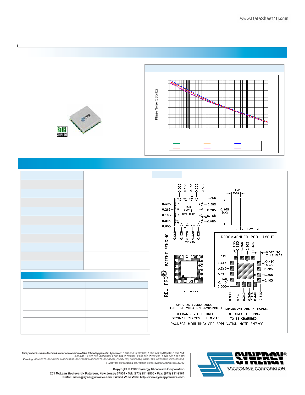 DCMO150320-5 数据手册