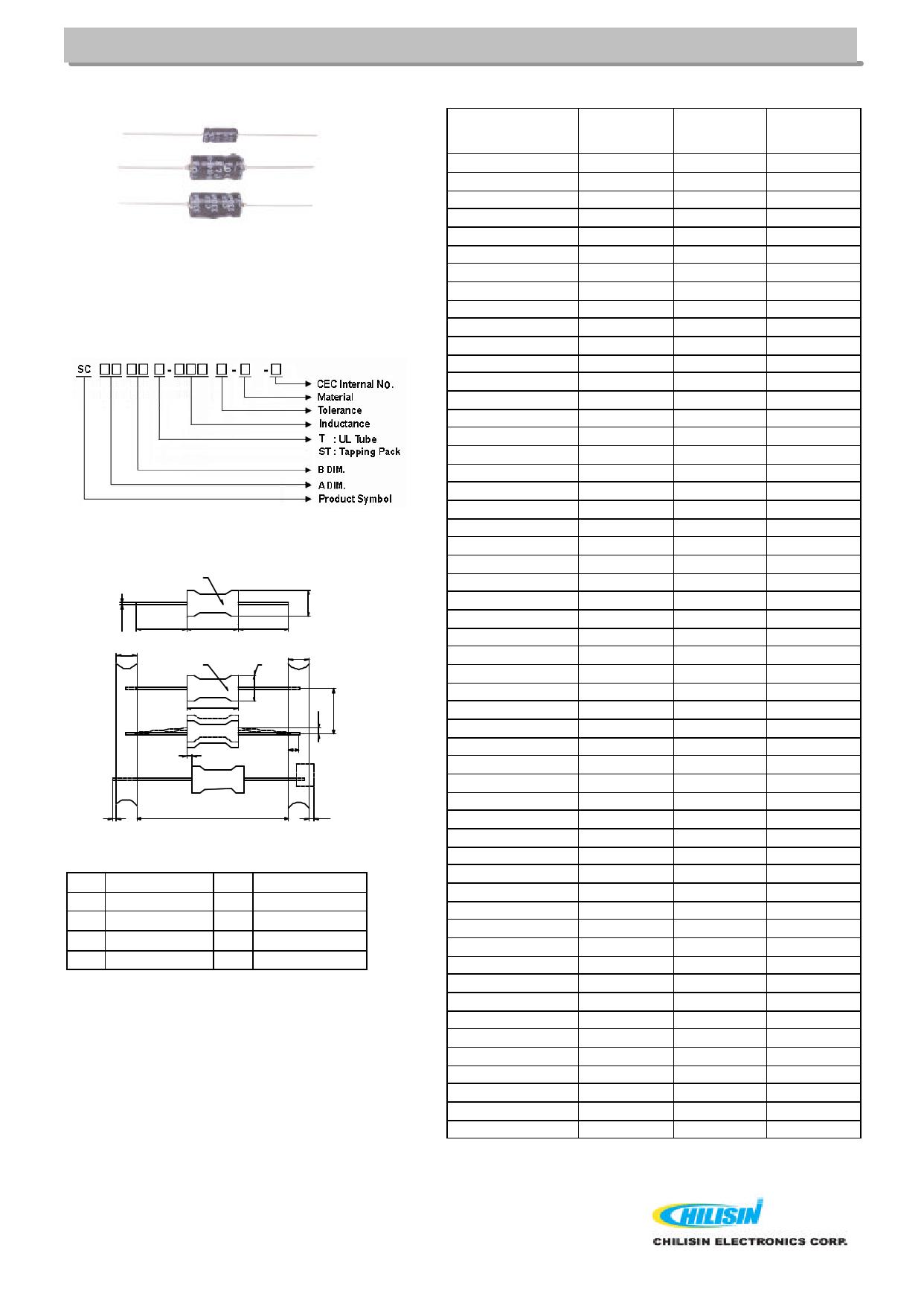 SC1223 데이터시트 및 SC1223 PDF