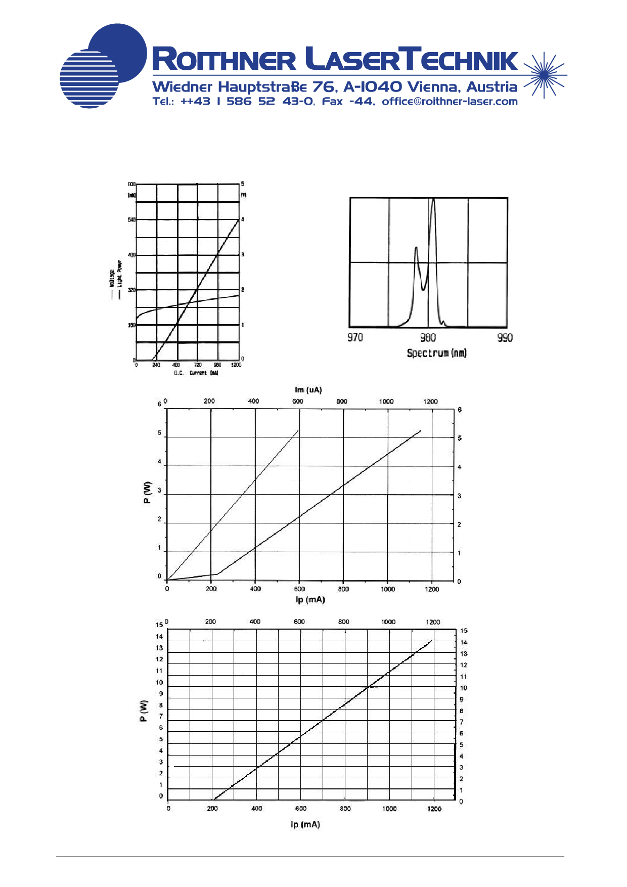 G098PU210W pdf, ピン配列