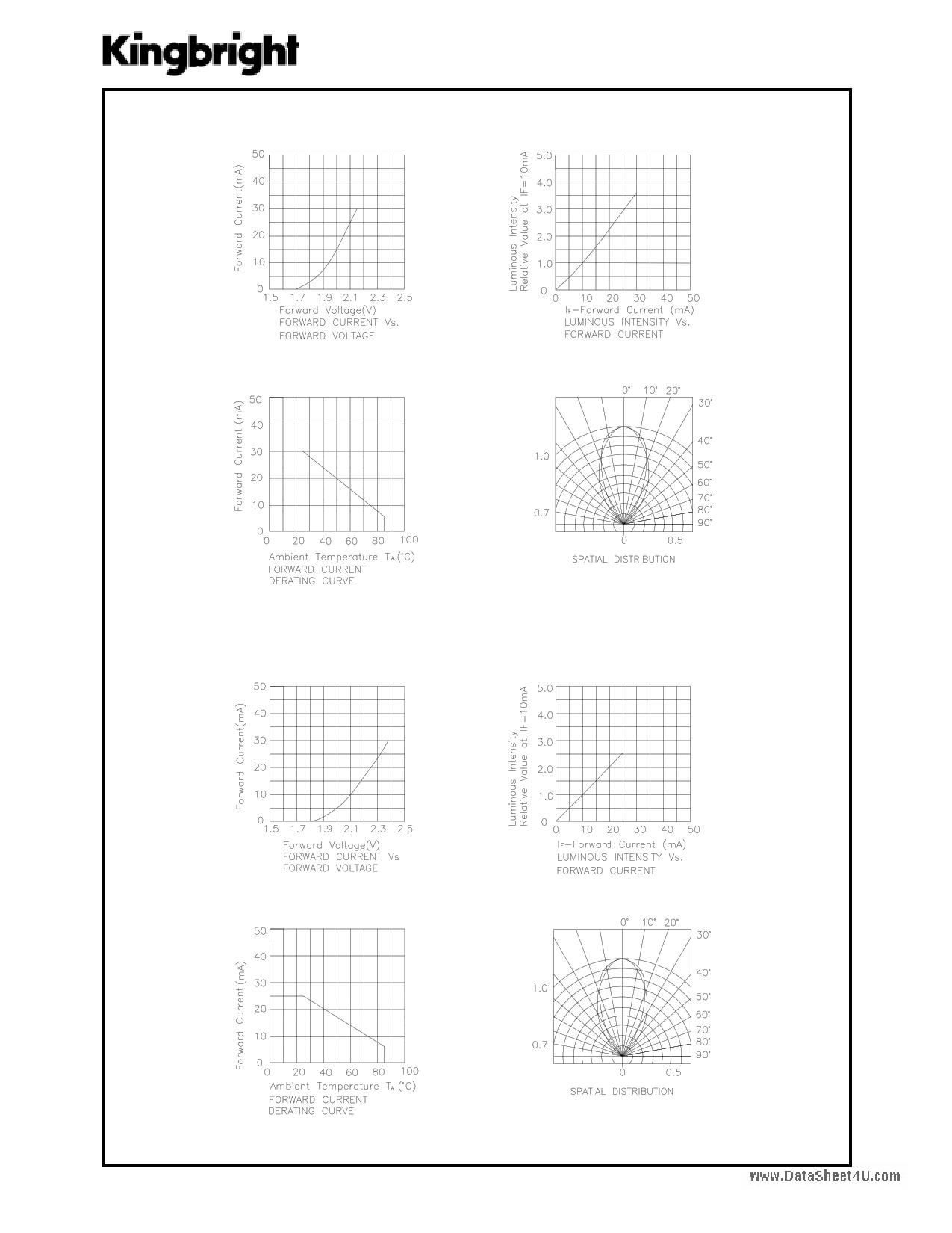L-1154Ix pdf, arduino
