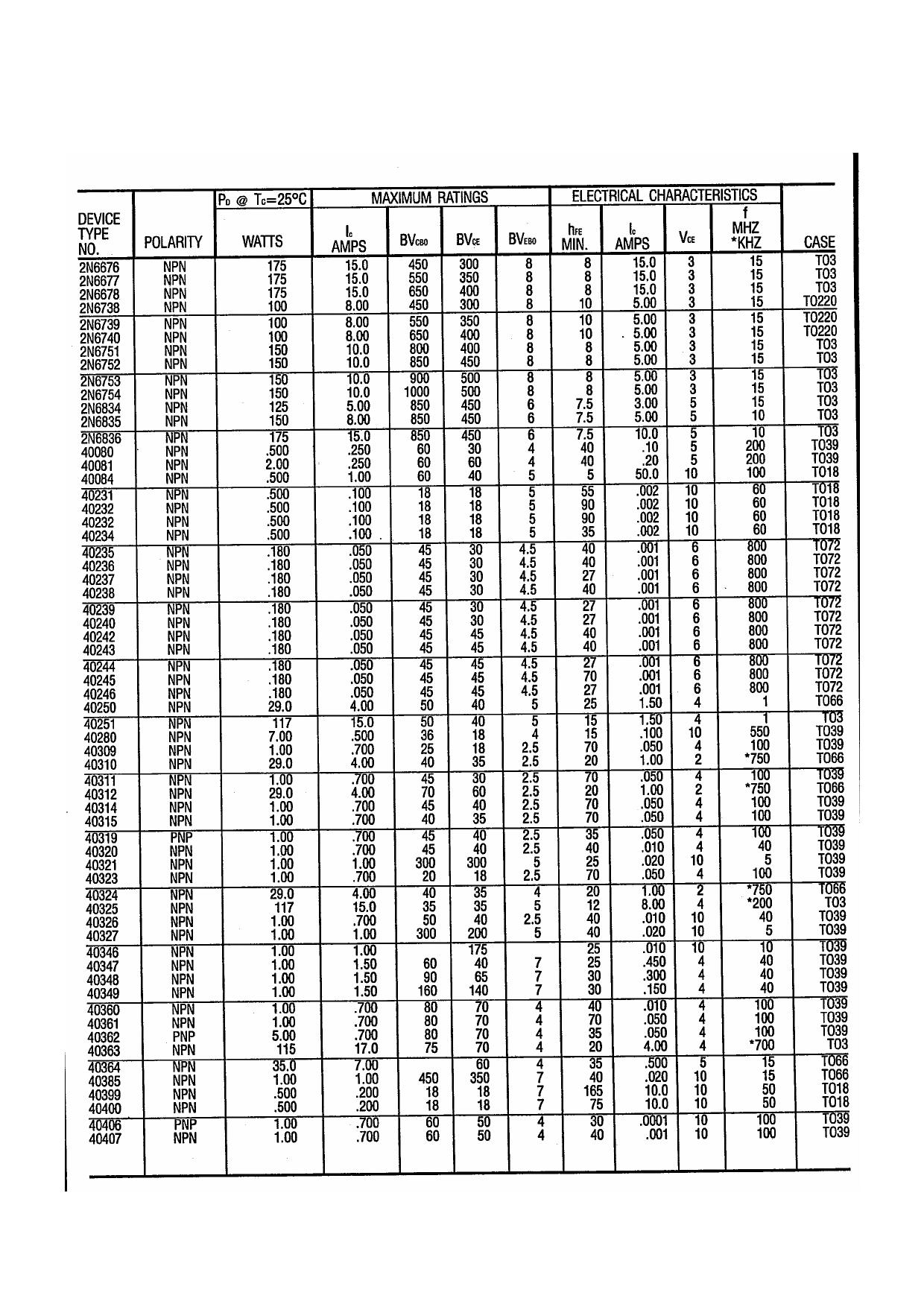 40237 دیتاشیت PDF