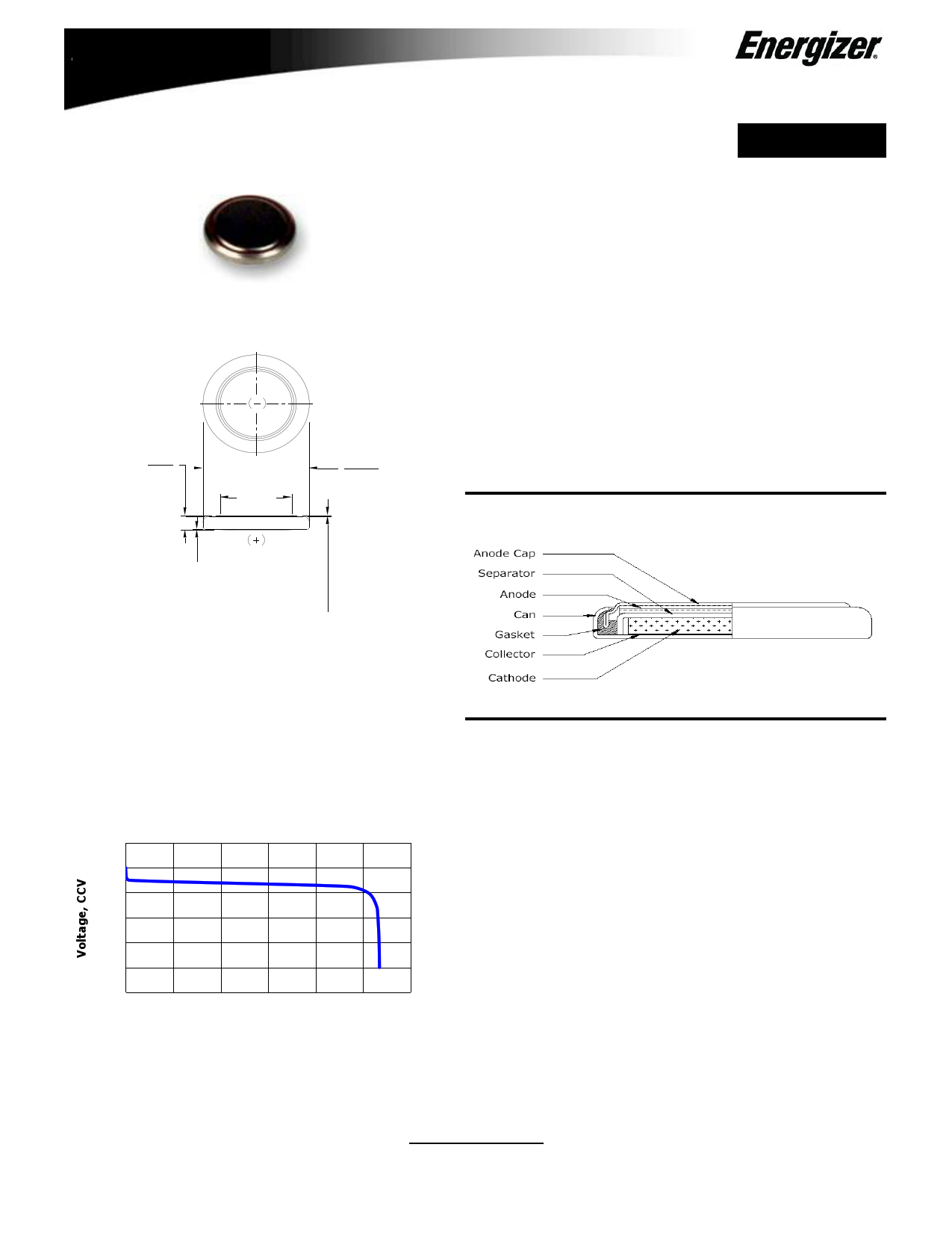 BR1225 데이터시트 및 BR1225 PDF
