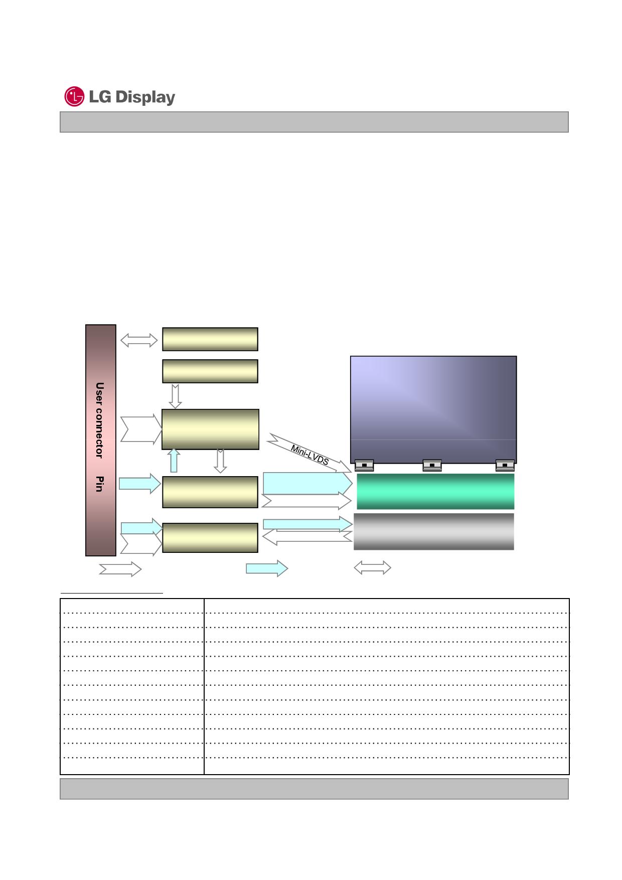 LP156WH3-TLAA pdf, 반도체, 판매, 대치품