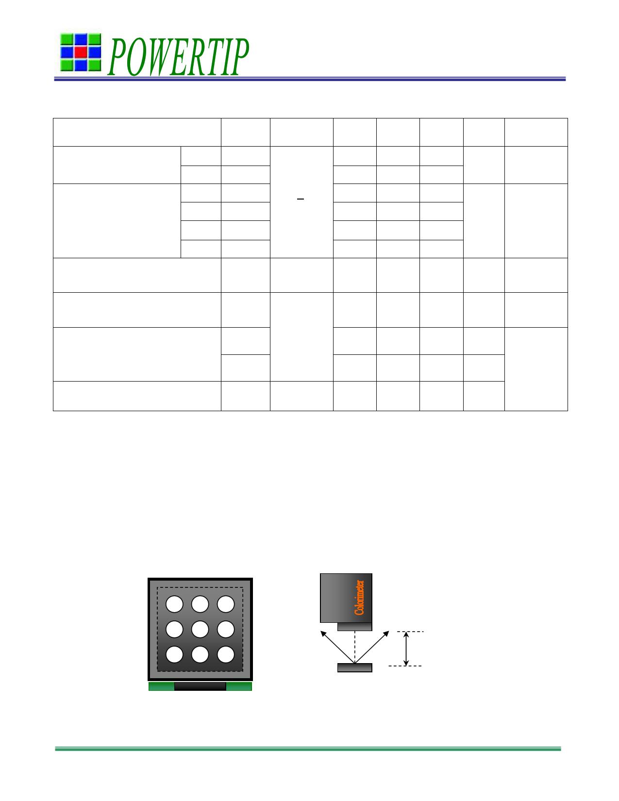 PE12864WRF-055-H-Q 전자부품, 판매, 대치품