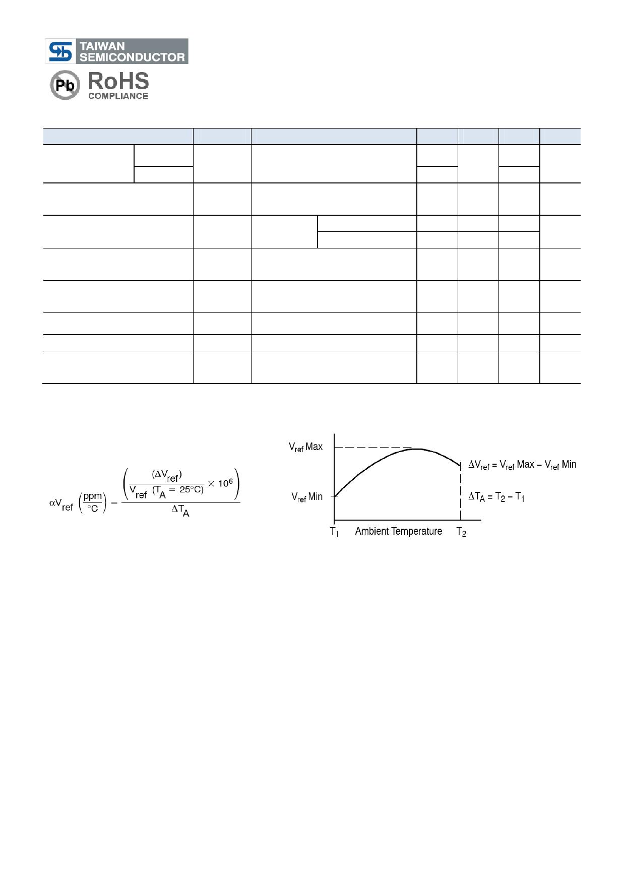 TS431-Z pdf, schematic