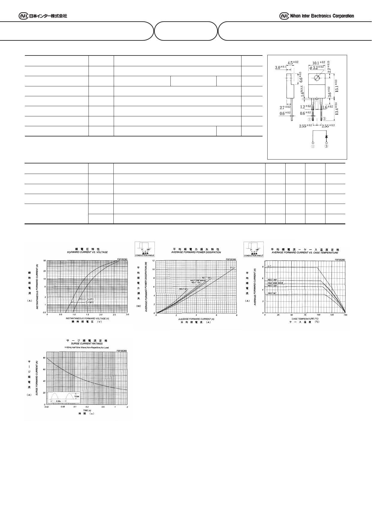 FSF05D60 datasheet