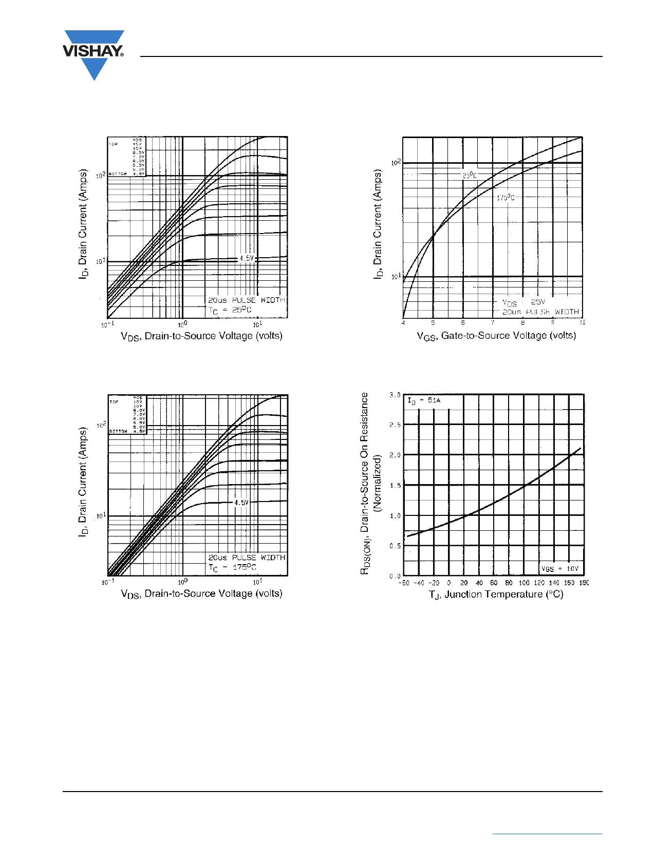 IRFZ44L pdf, ピン配列