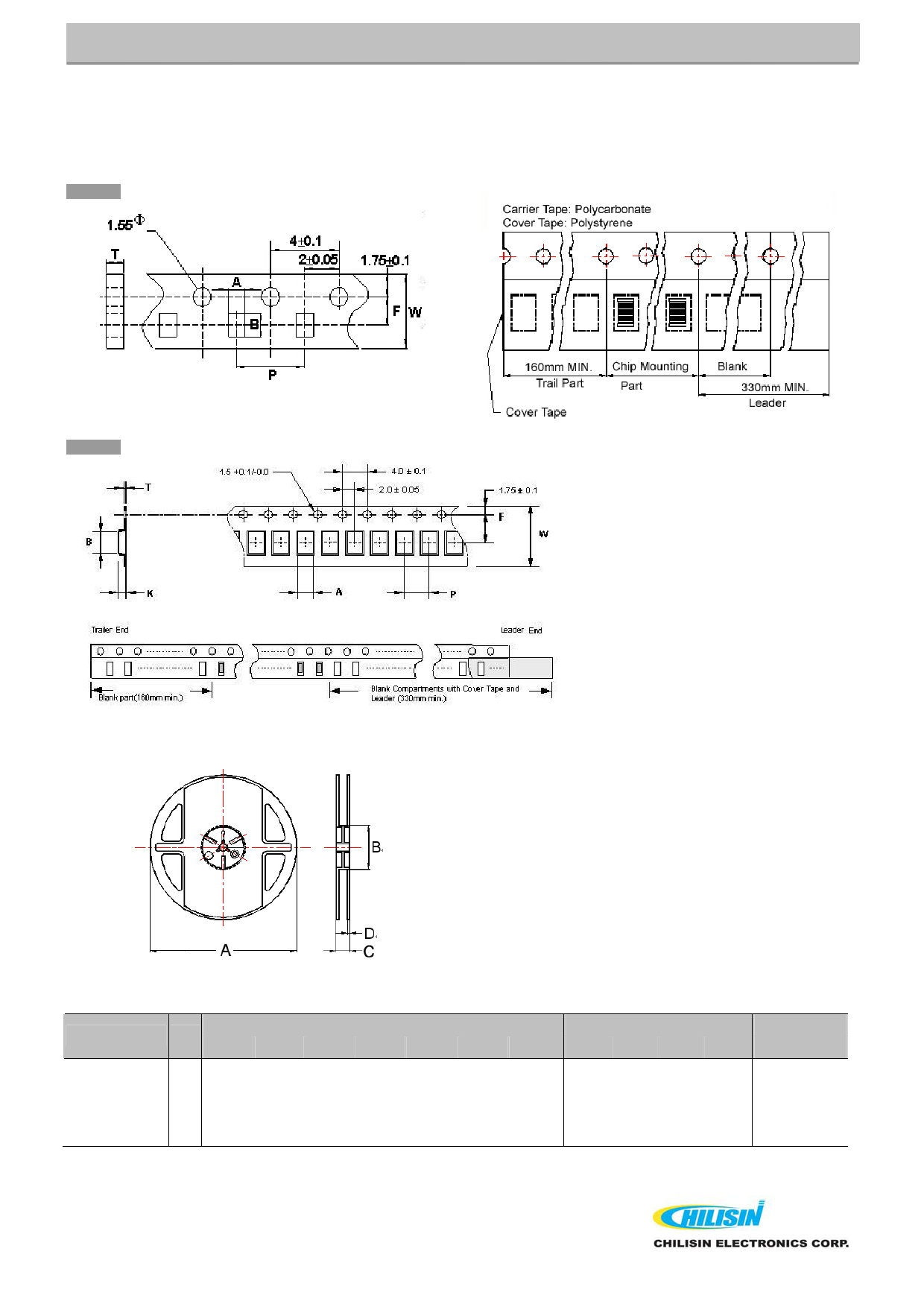 LCN0603 전자부품, 판매, 대치품