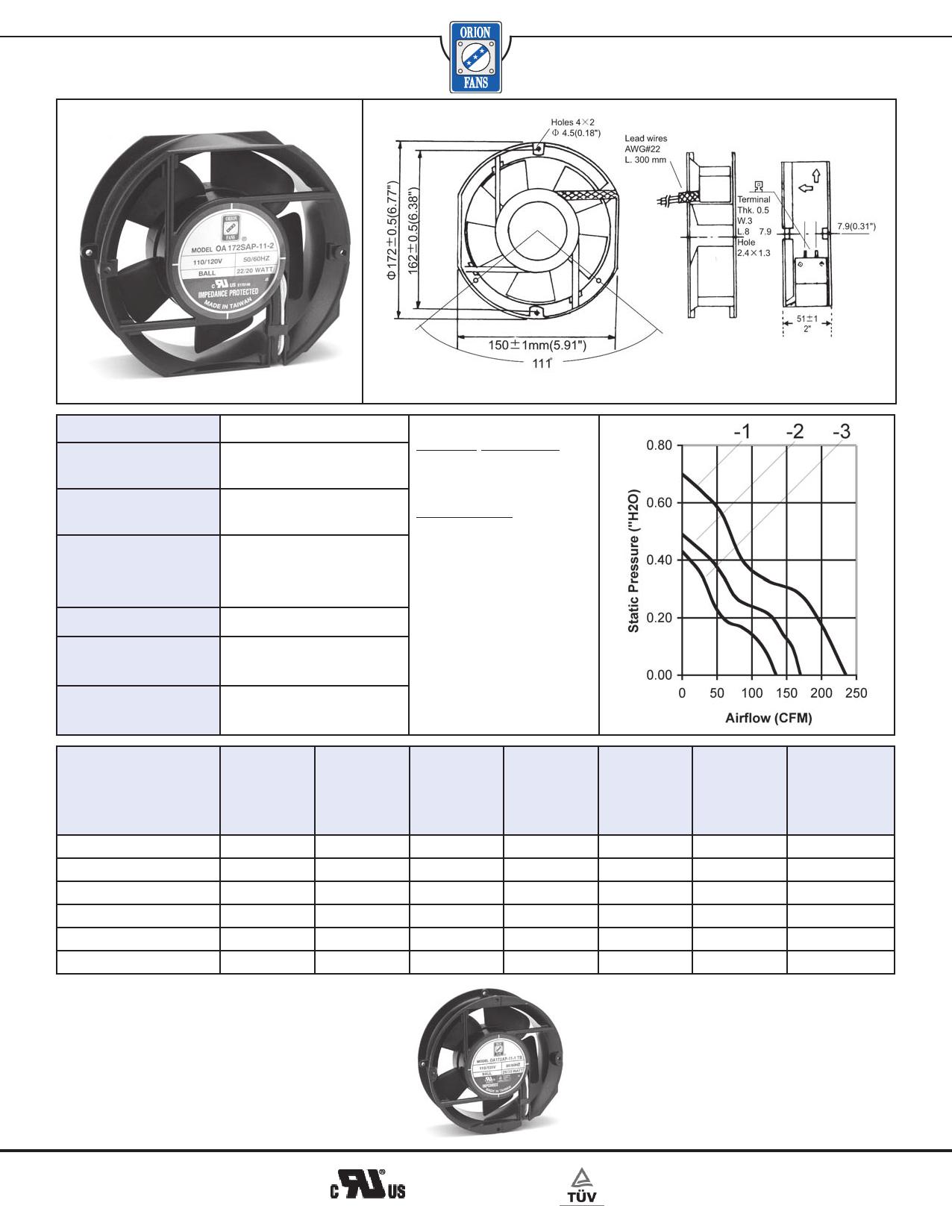 OA172S دیتاشیت PDF
