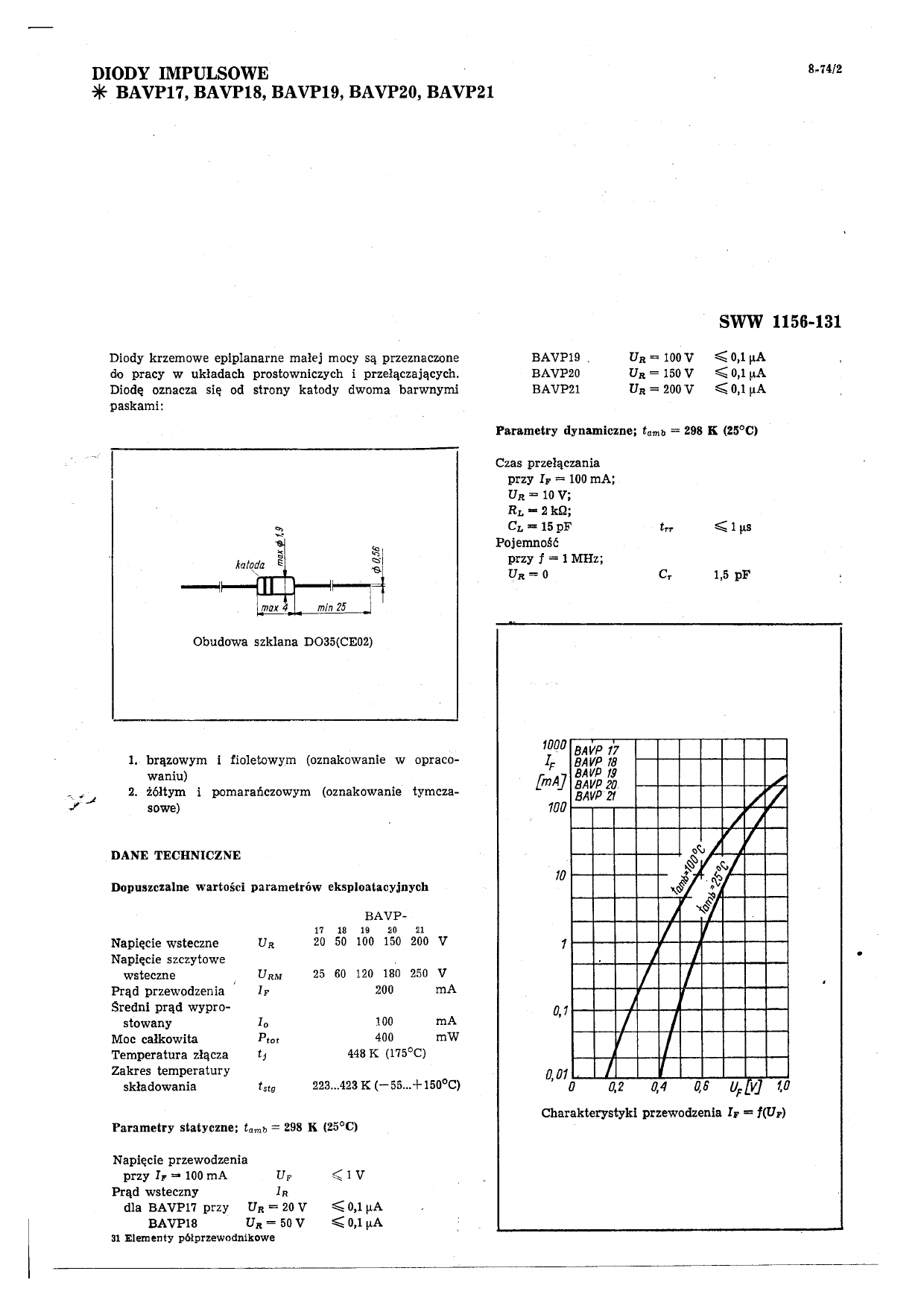 BAVP17 دیتاشیت PDF