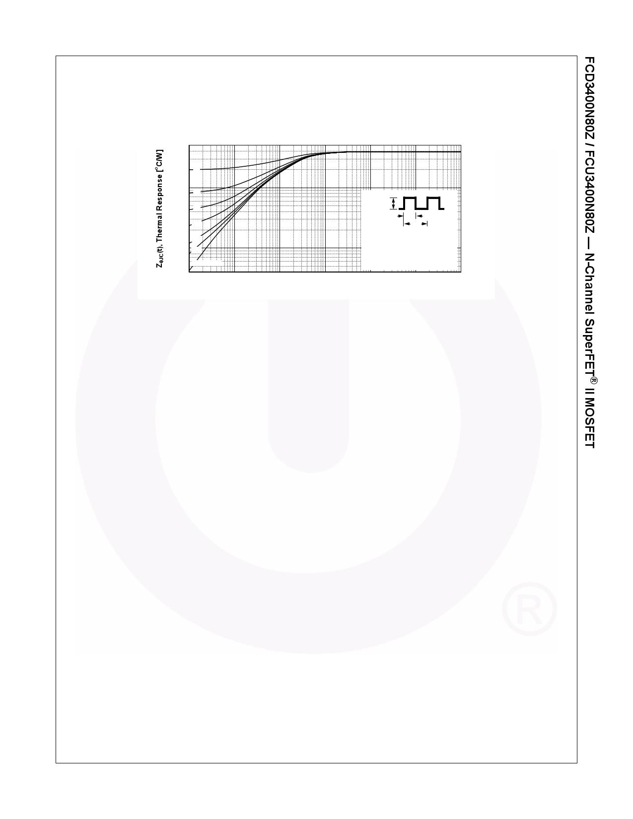 FCU3400N80Z pdf, arduino