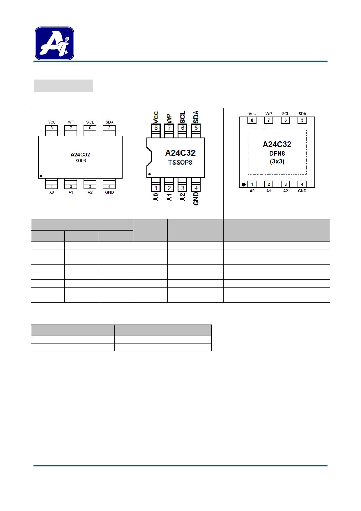 A24C32 pdf, schematic