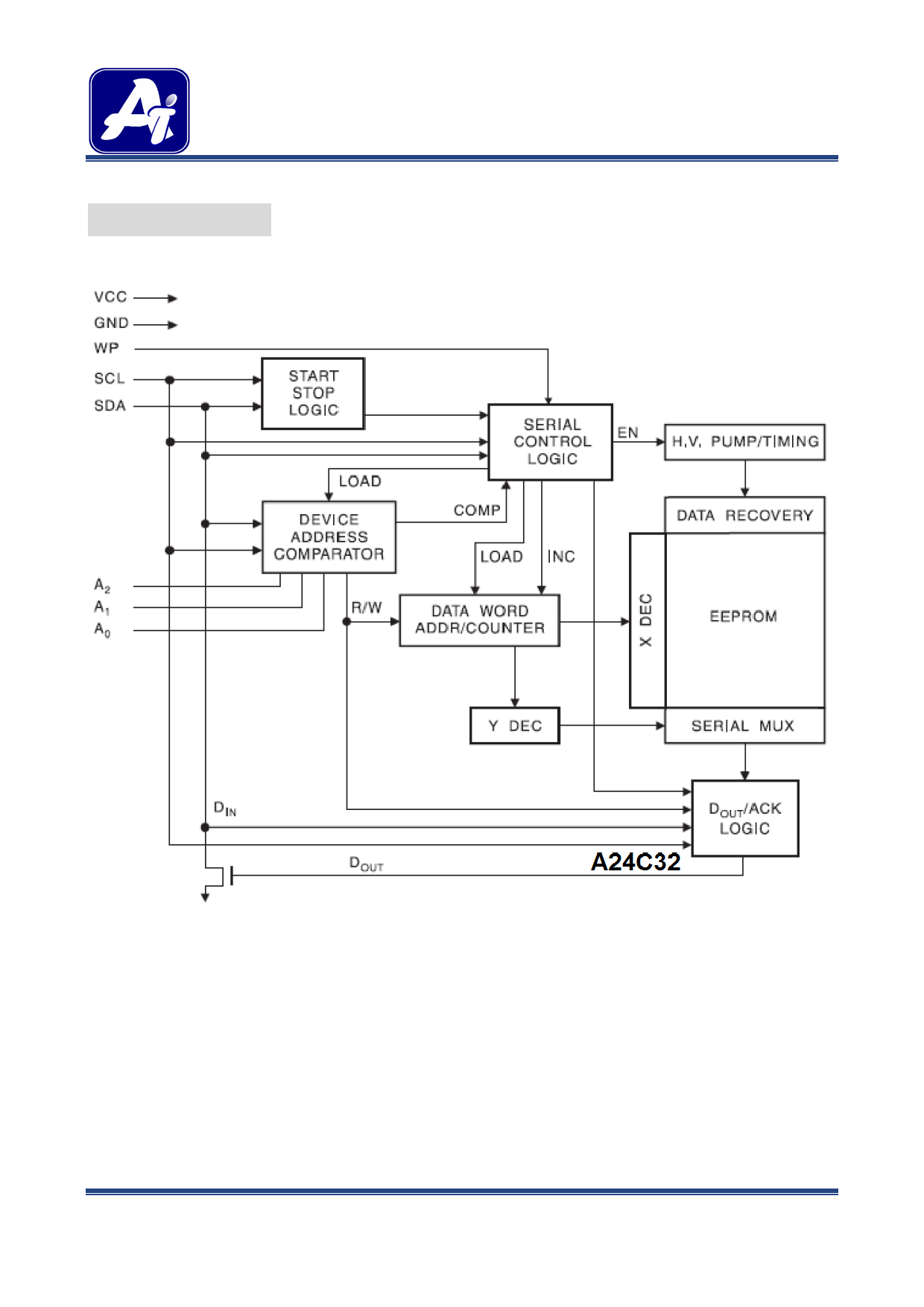 A24C32 equivalent