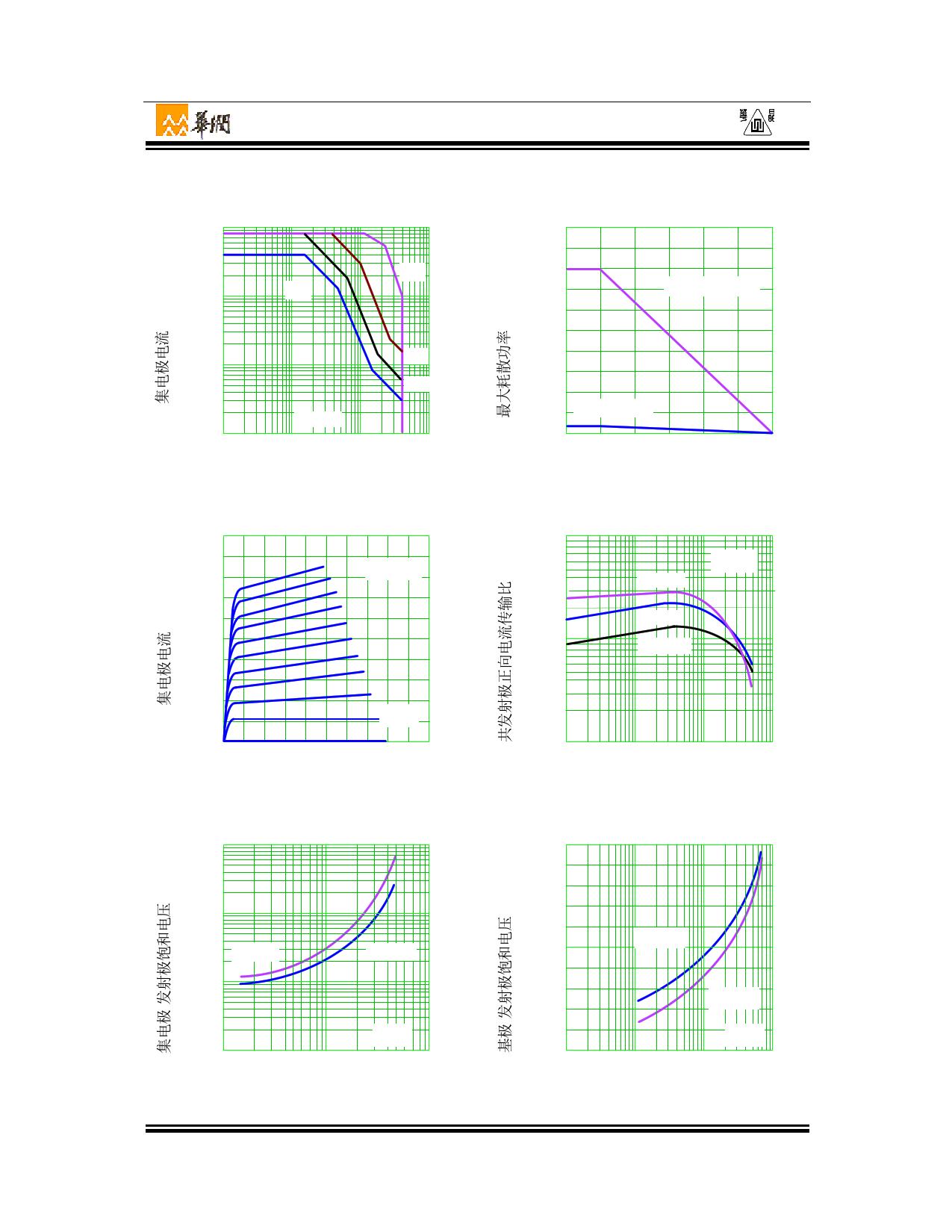 3DD13005N7D pdf, ピン配列