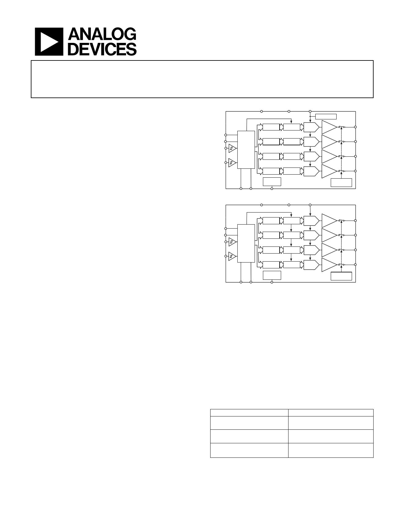 AD5665 Hoja de datos, Descripción, Manual