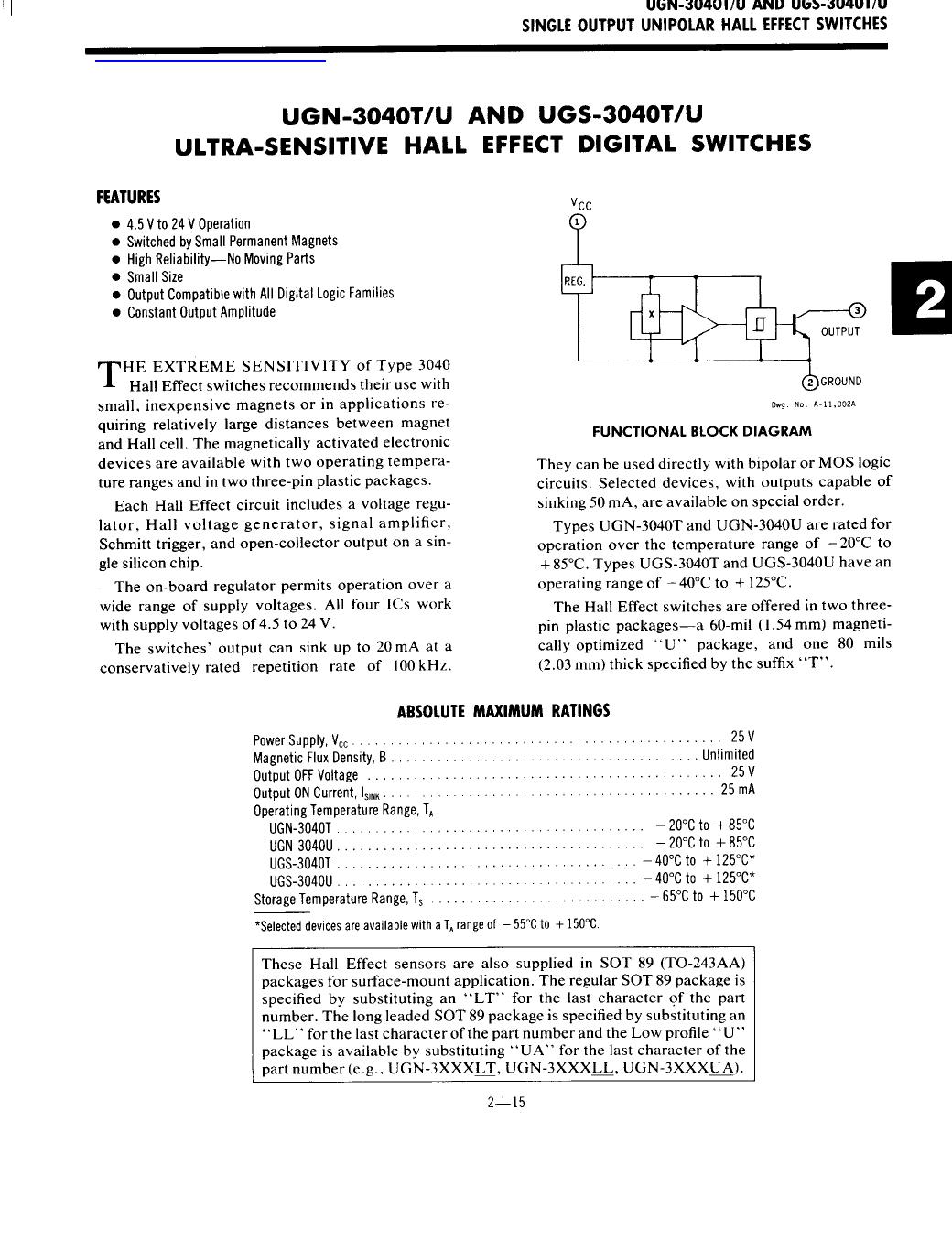 UGN-3040U دیتاشیت PDF