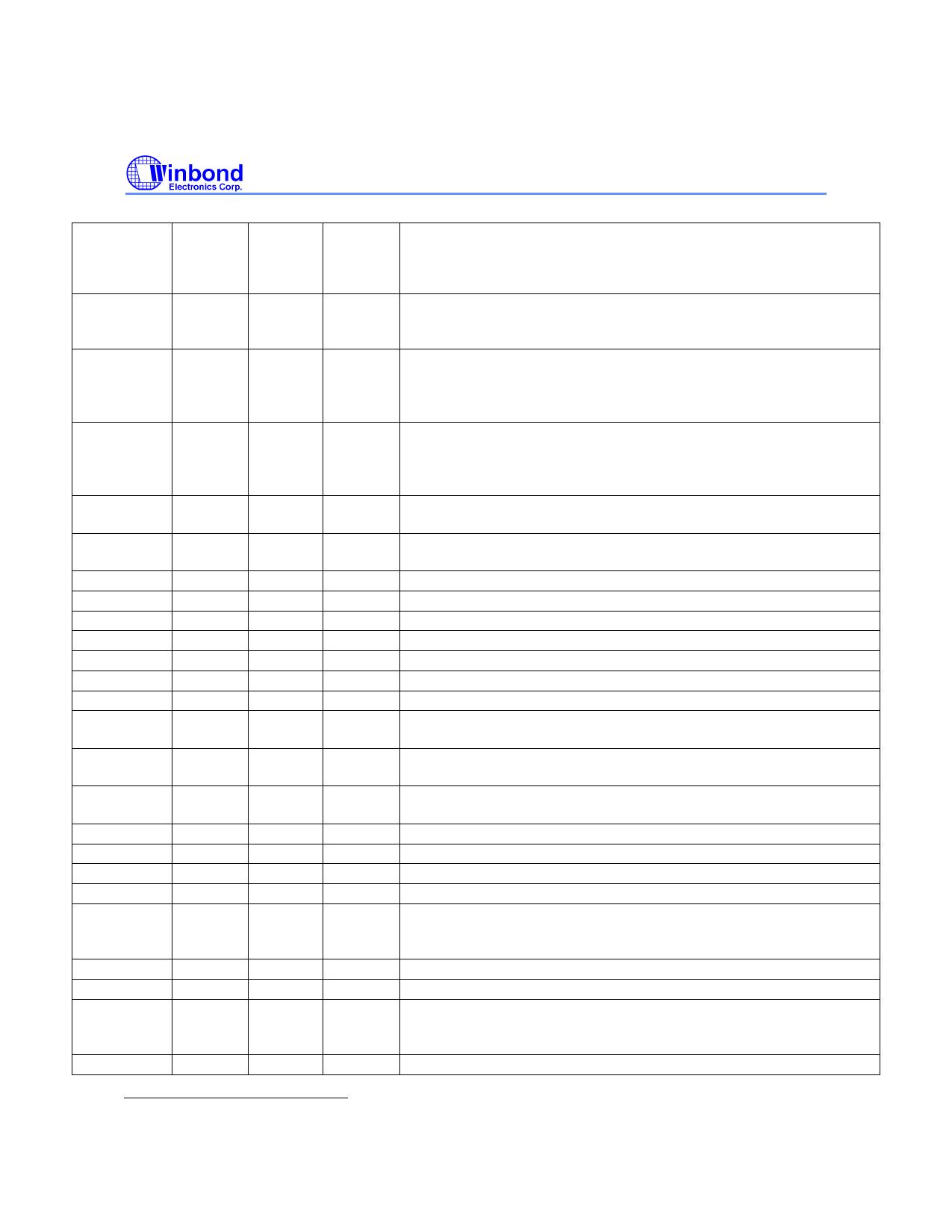 I5216E pdf
