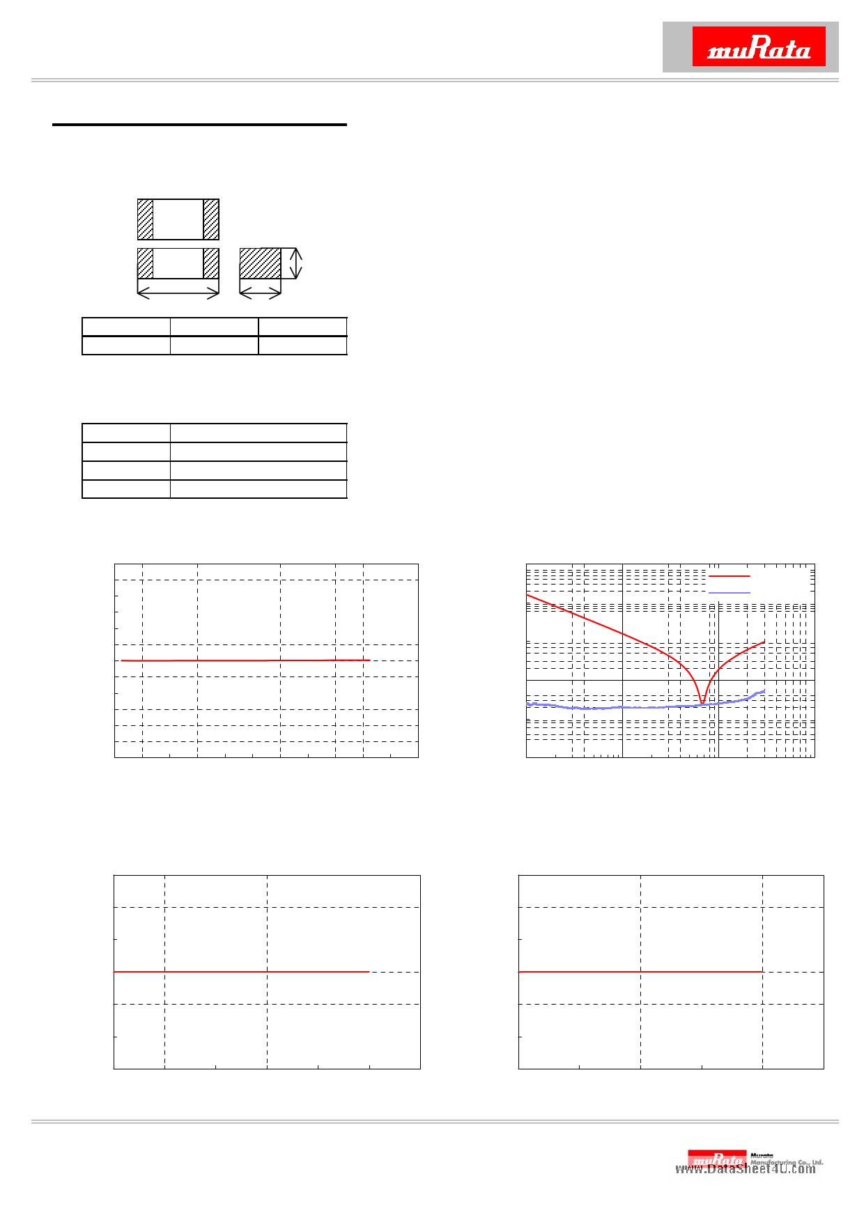 grm0335c1e101j datasheet pdf   pinout