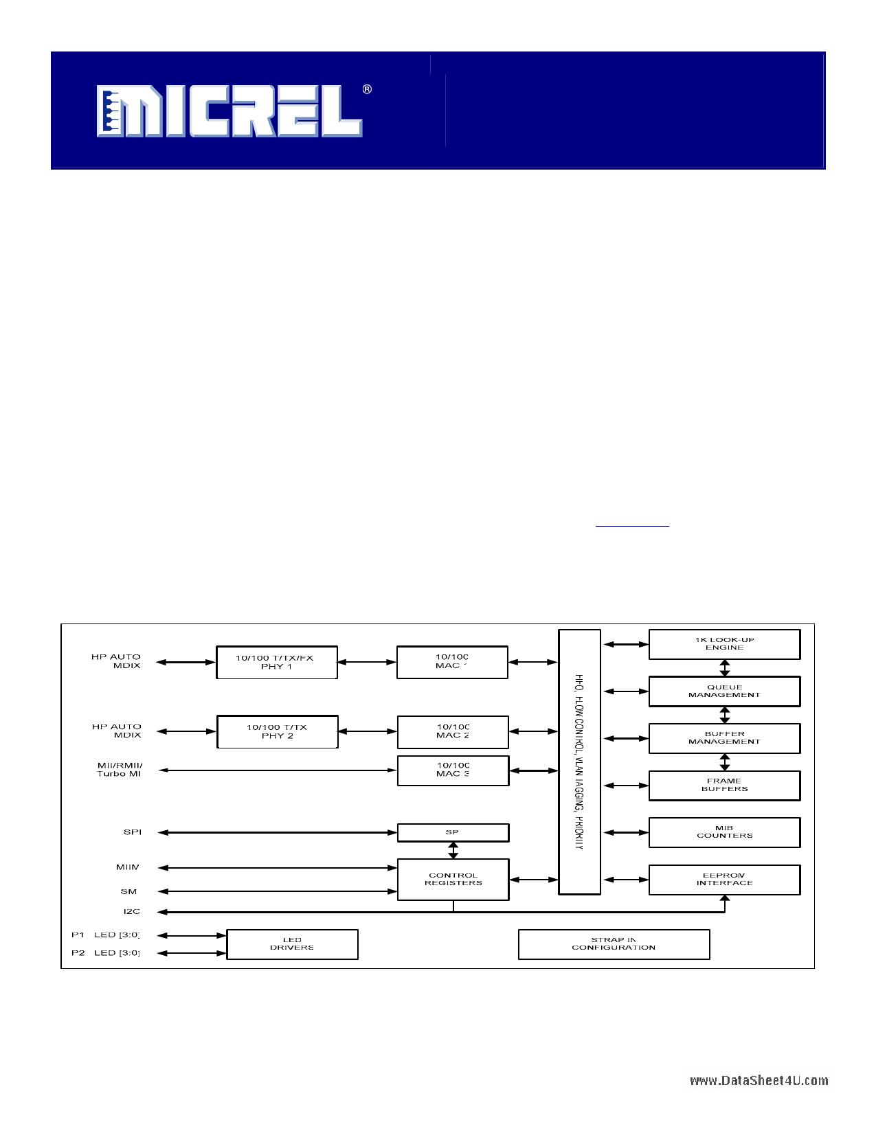 KSZ8863RLL دیتاشیت PDF