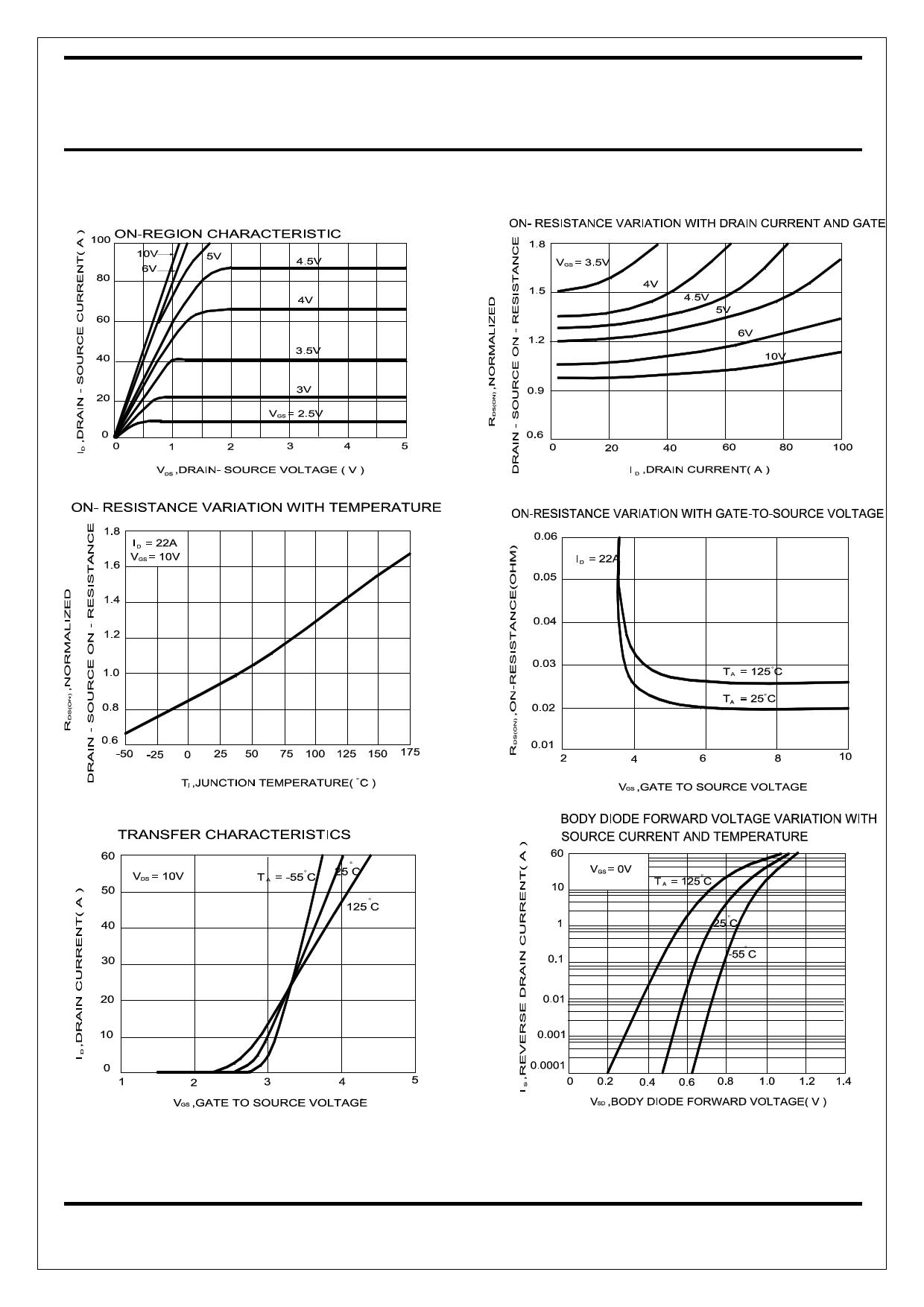 P45N02LDG pdf, ピン配列