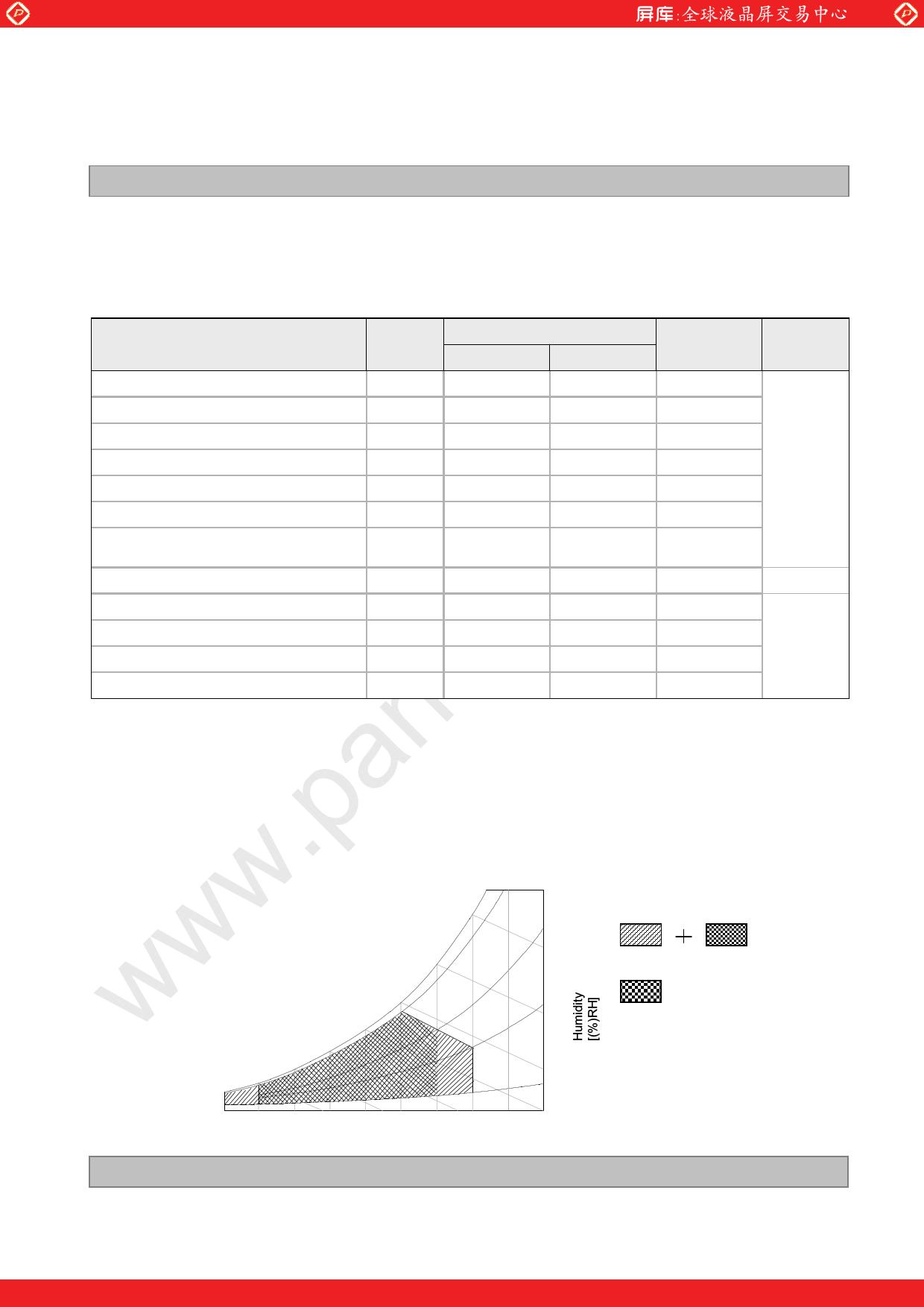 LC320WUG-SCA1 pdf