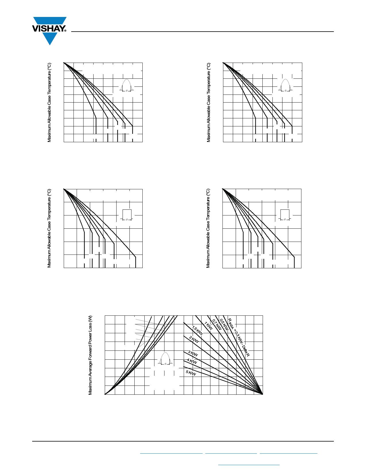 VS-72HFR160 pdf, ピン配列