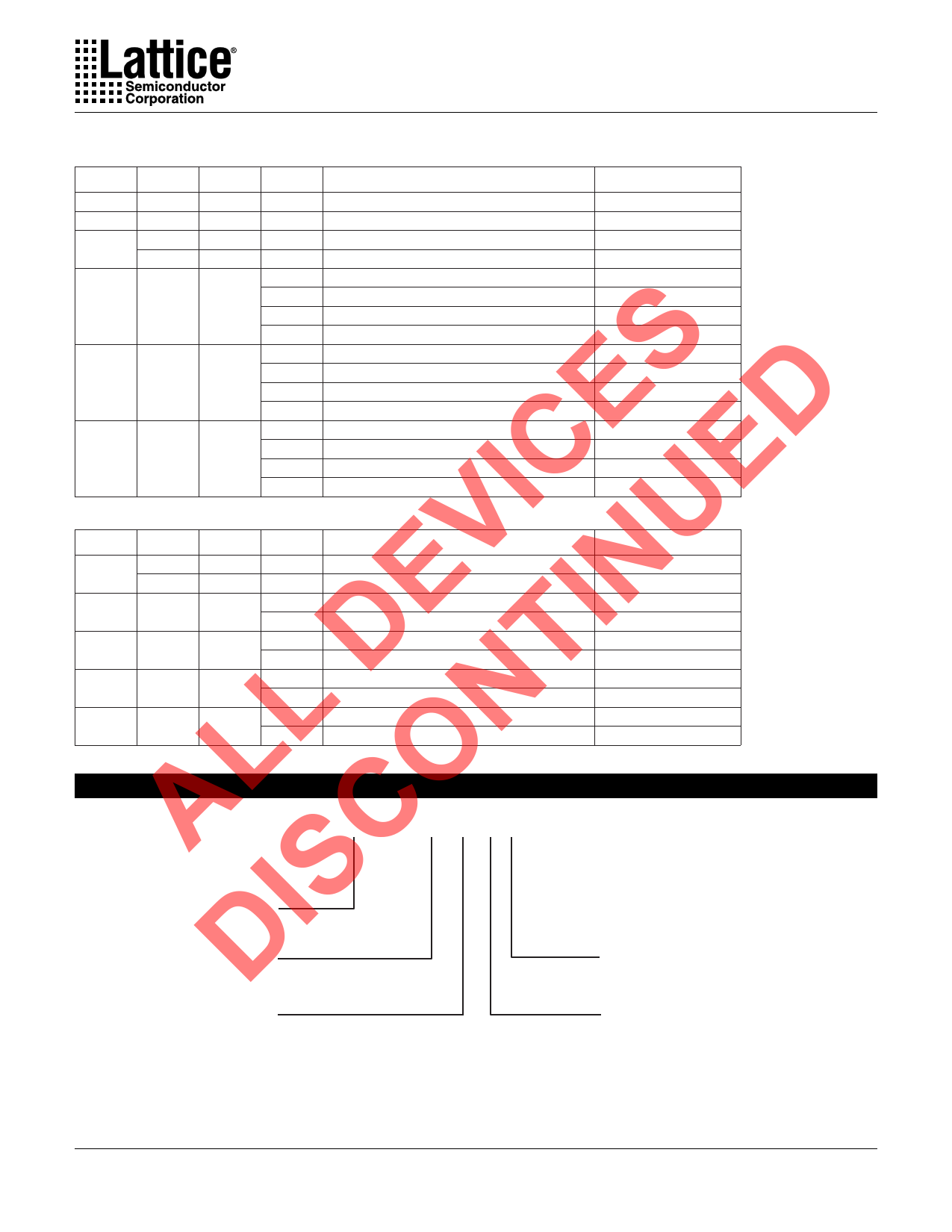 GAL22V10 pdf, ピン配列