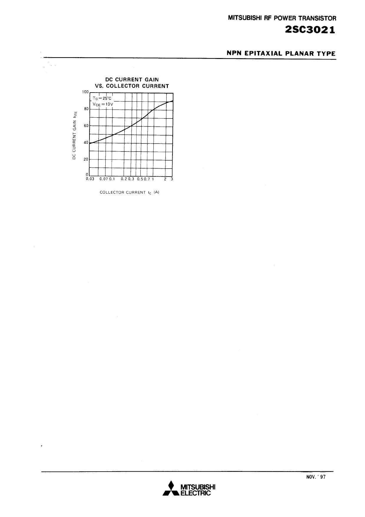 C3021 pdf, ピン配列