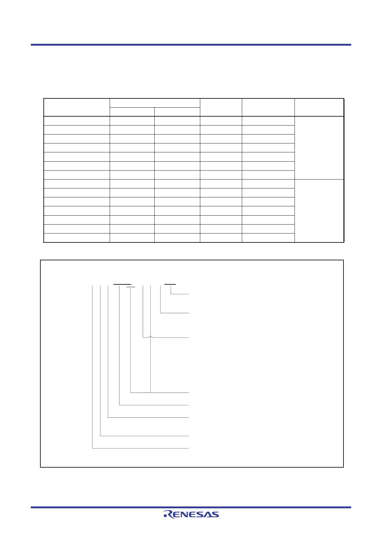 R5F2135CCDFP pdf, 반도체, 판매, 대치품