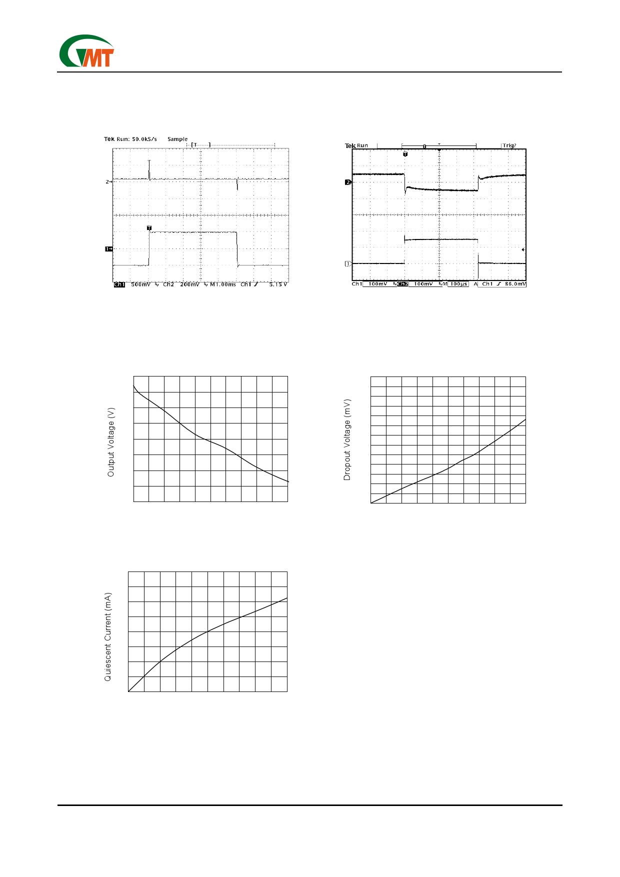 G936T65U pdf, ピン配列