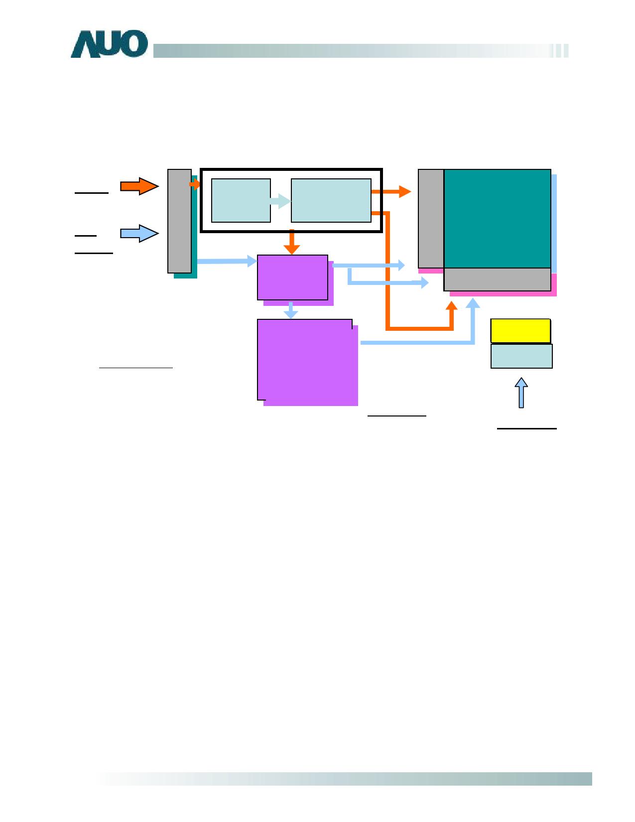 G065VN01-V0 arduino