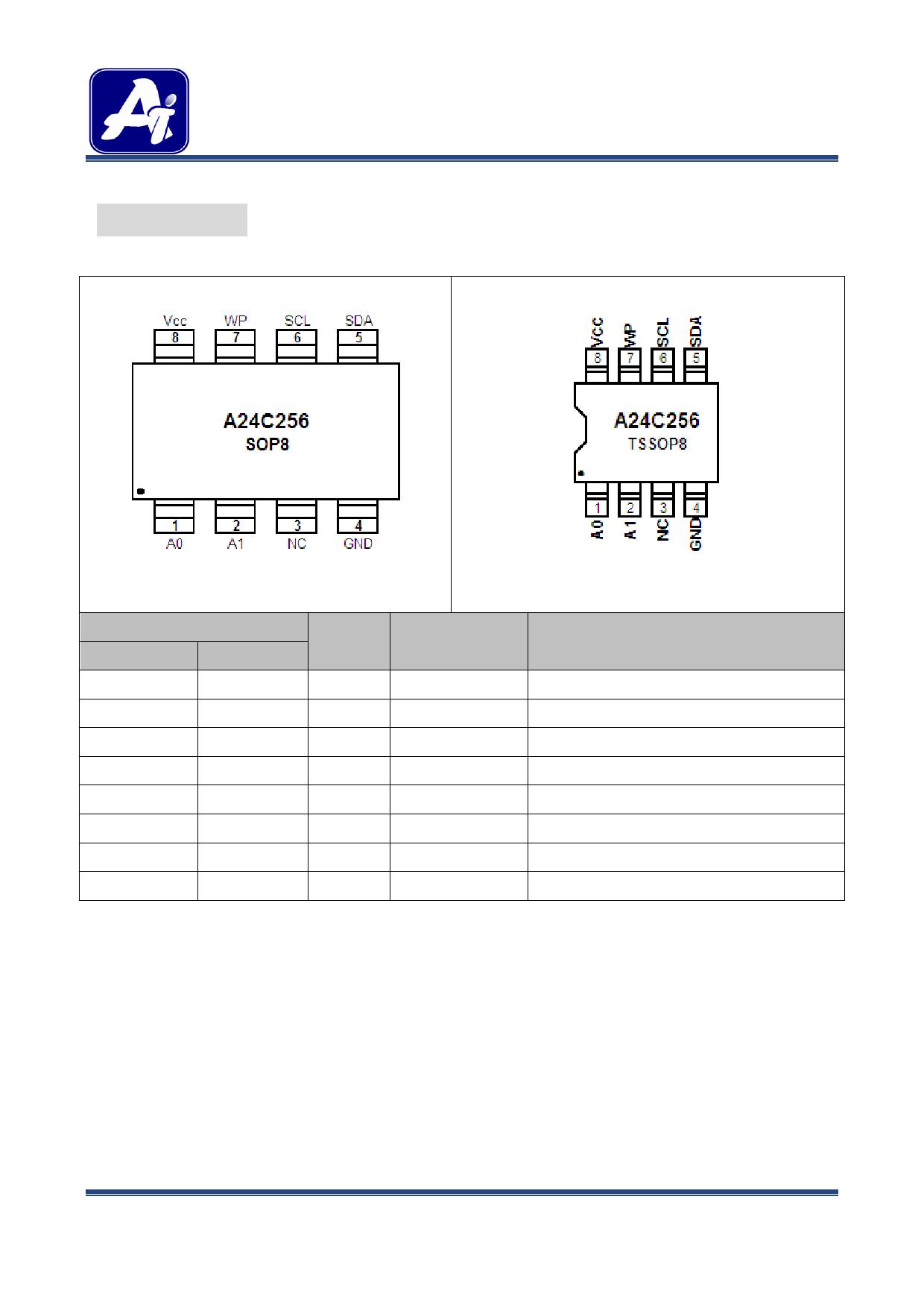 A24C256 data sheet
