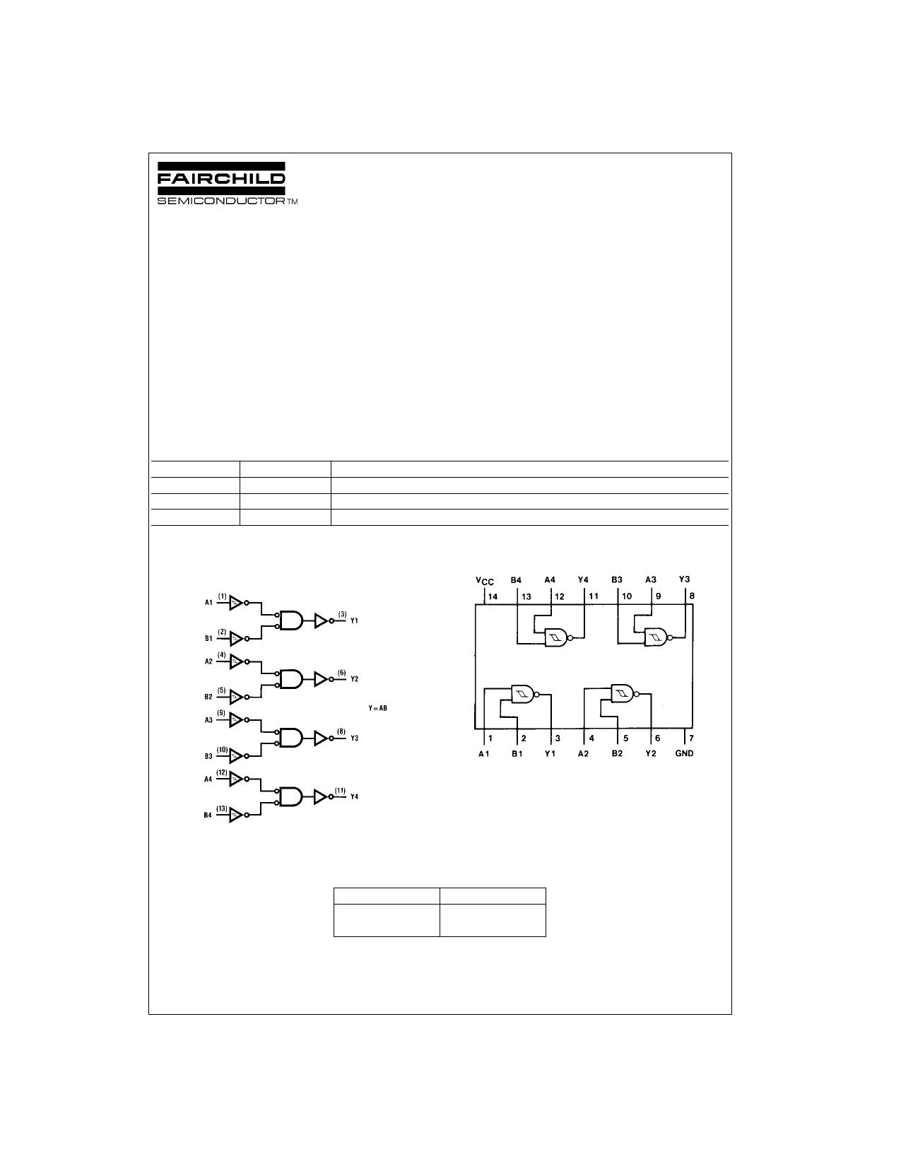 74LVX132MTC دیتاشیت PDF
