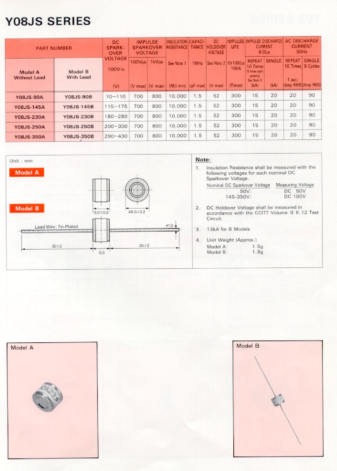 Y08JS دیتاشیت PDF