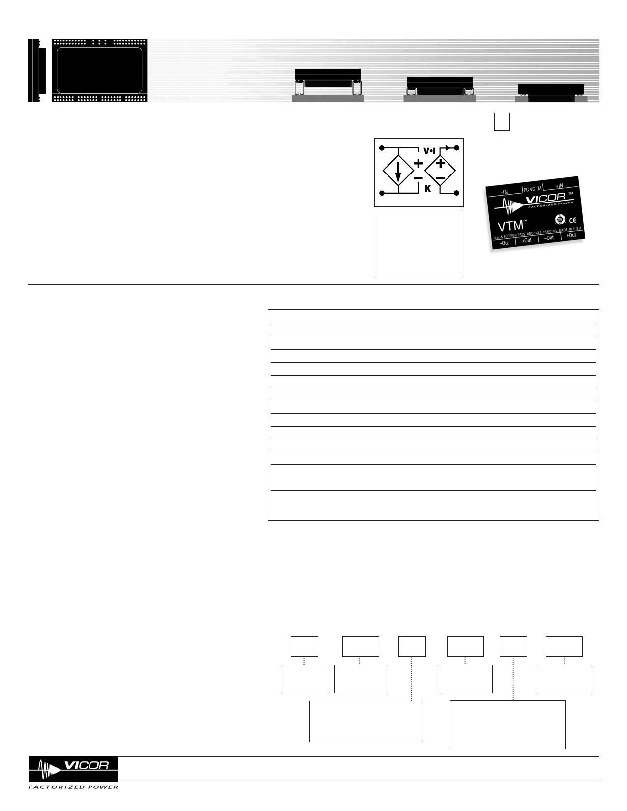 V048F160M015 Hoja de datos, Descripción, Manual