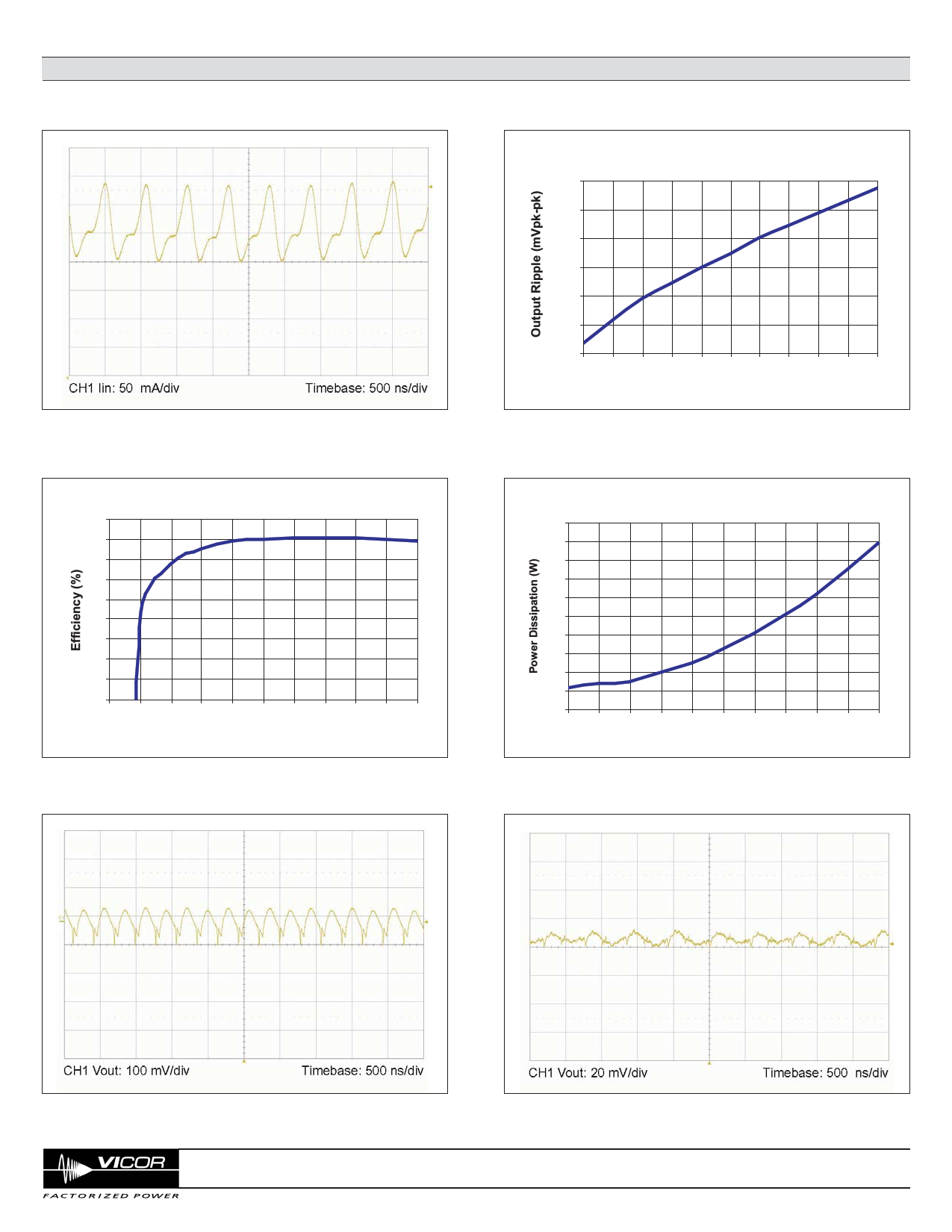 V048F160M015 pdf, ピン配列