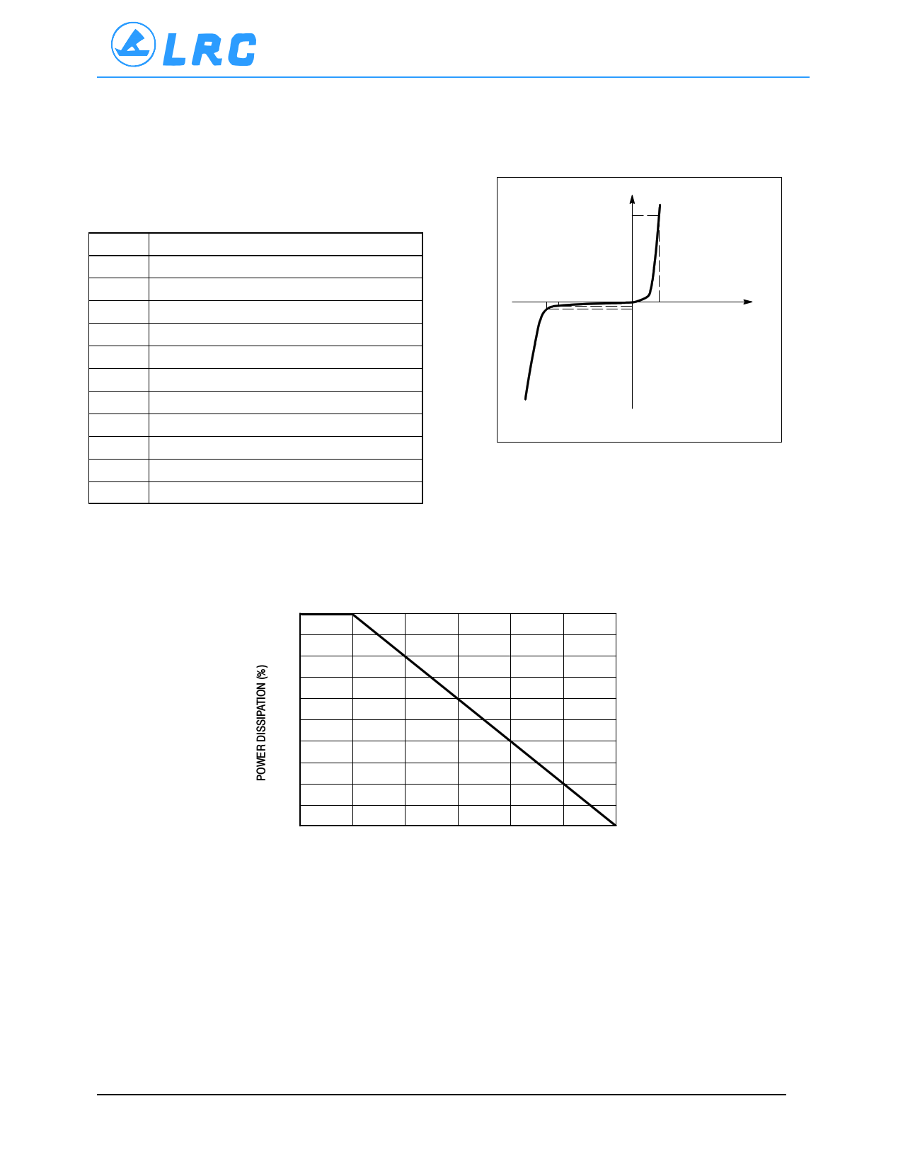 LNZ9F20VT5G pdf, schematic