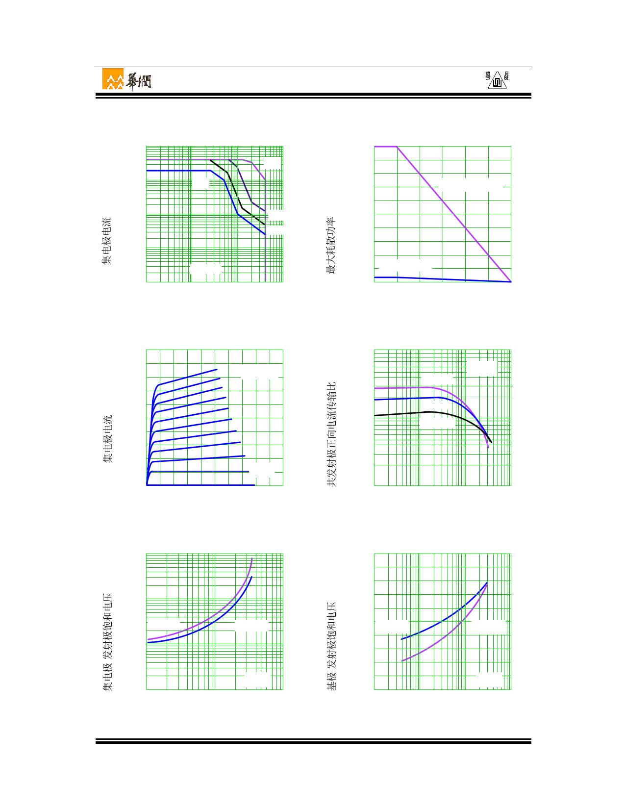 3DD13003M6D pdf, ピン配列