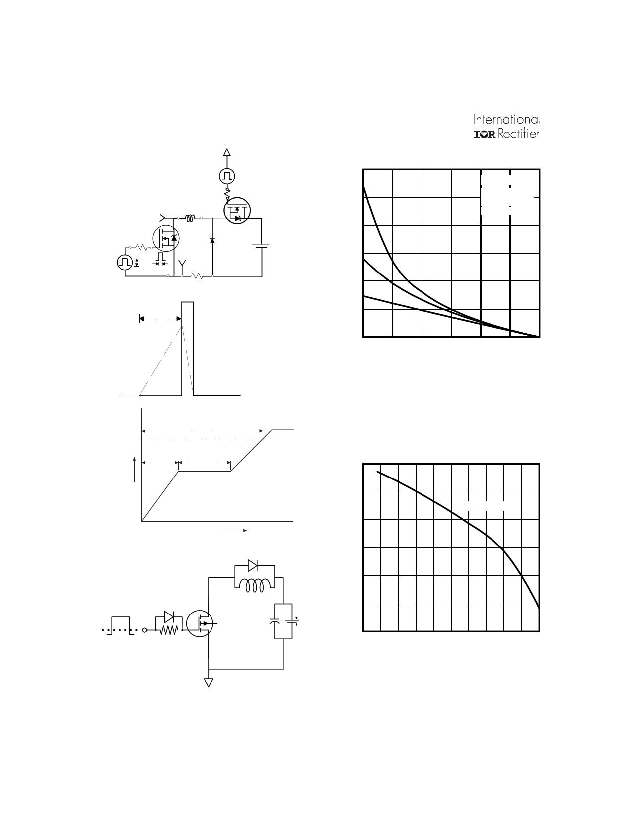 IRFZ44VZ 電子部品, 半導体