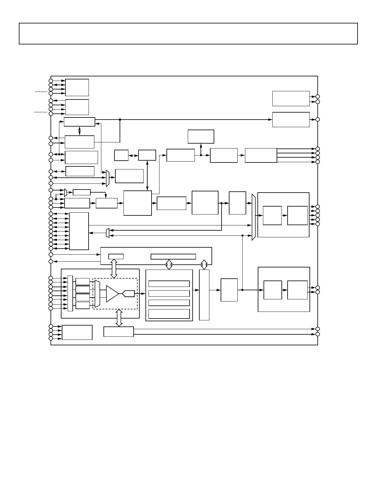 ADV7481 pdf, 반도체, 판매, 대치품